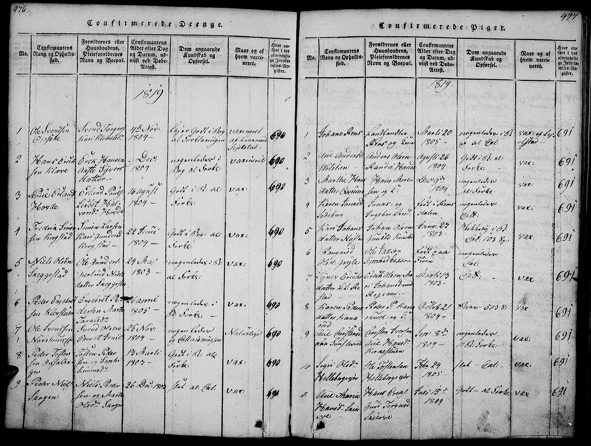 SAH, Gausdal prestekontor, Parish register (official) no. 5, 1817-1829, p. 476-477