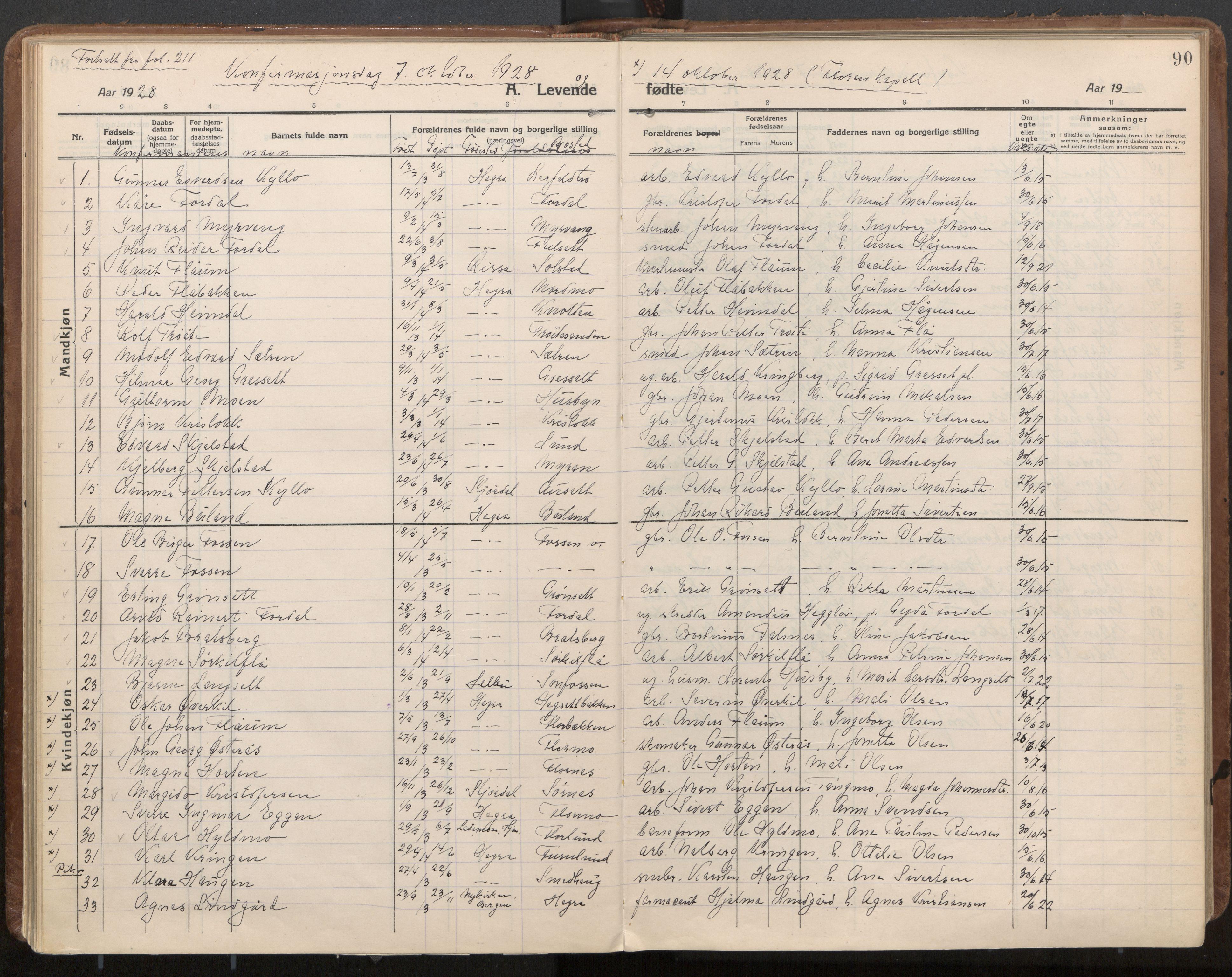 SAT, Ministerialprotokoller, klokkerbøker og fødselsregistre - Nord-Trøndelag, 703/L0037: Parish register (official) no. 703A10, 1915-1932, p. 90