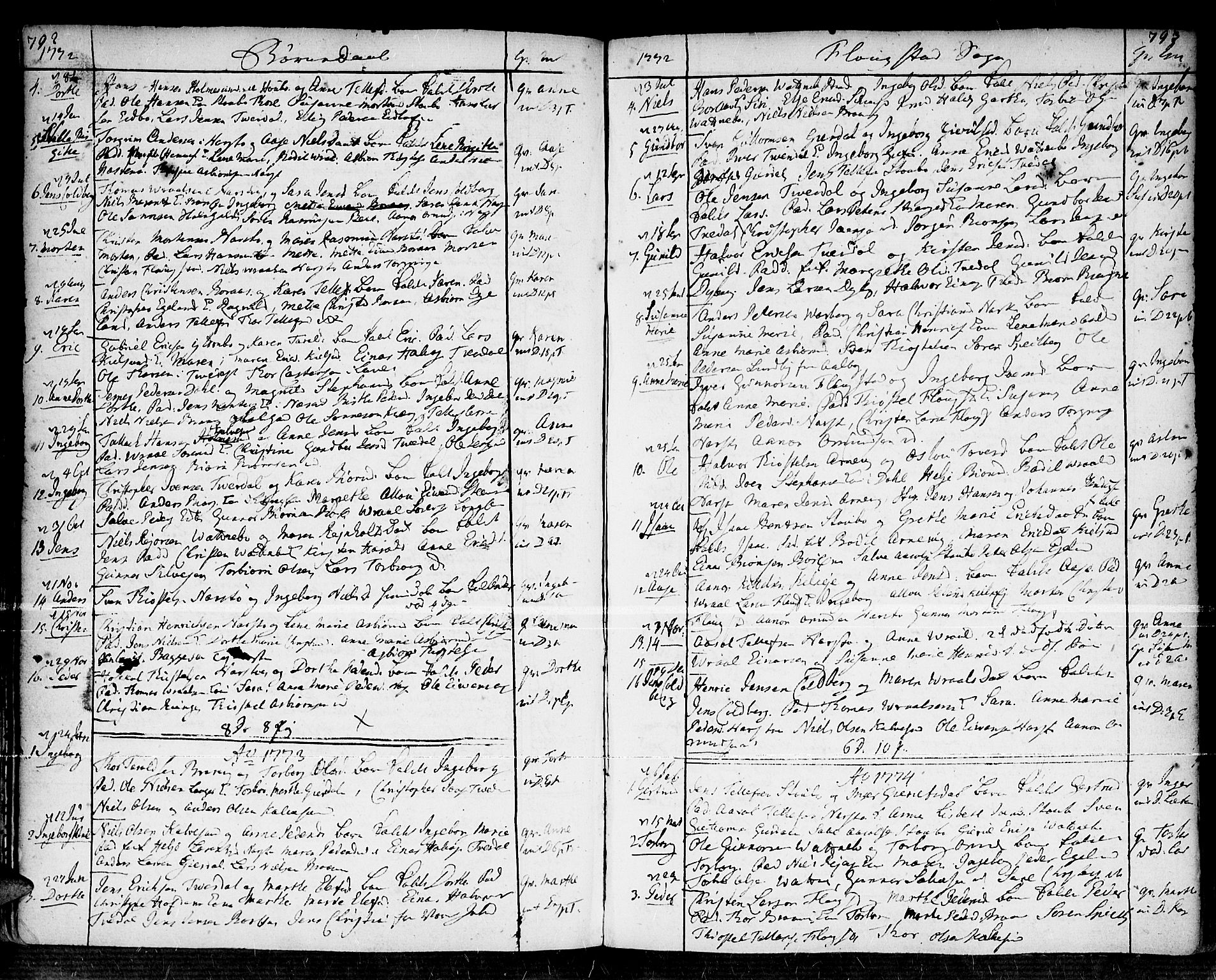 SAK, Dypvåg sokneprestkontor, F/Fa/Faa/L0001: Parish register (official) no. A 1 /2, 1765-1798, p. 792-793