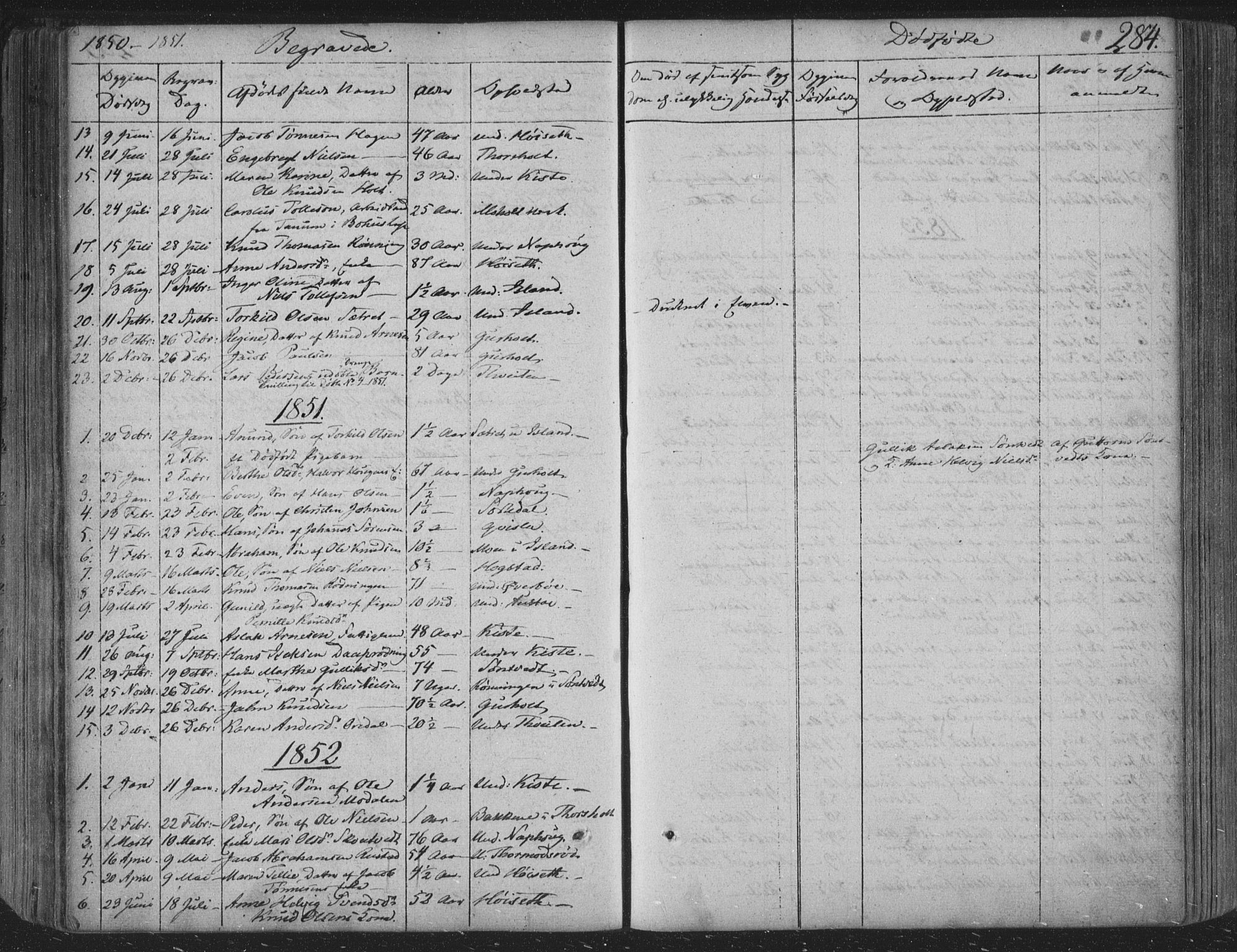 SAKO, Siljan kirkebøker, F/Fa/L0001: Parish register (official) no. 1, 1831-1870, p. 284
