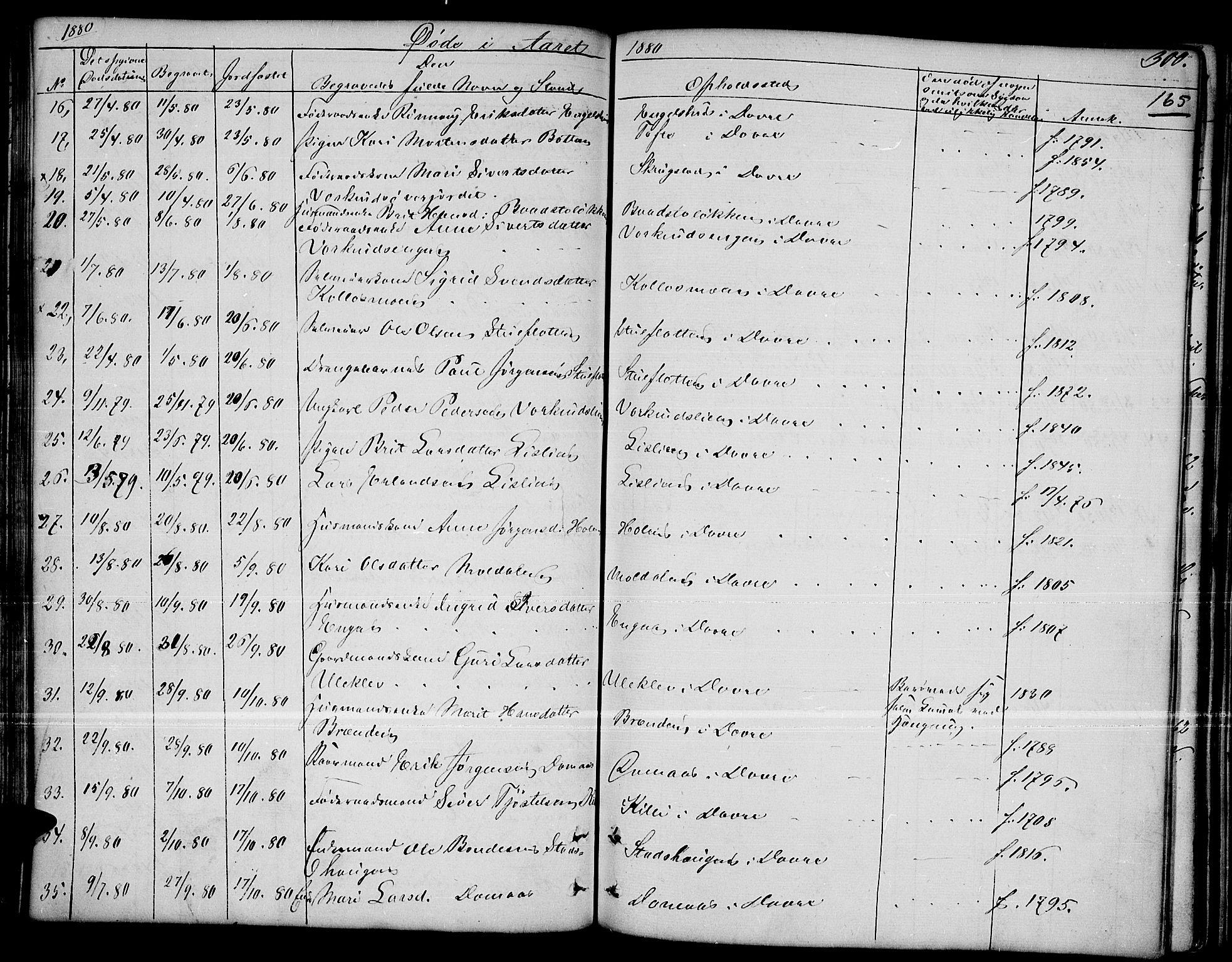 SAH, Dovre prestekontor, Parish register (copy) no. 1, 1862-1880, p. 300