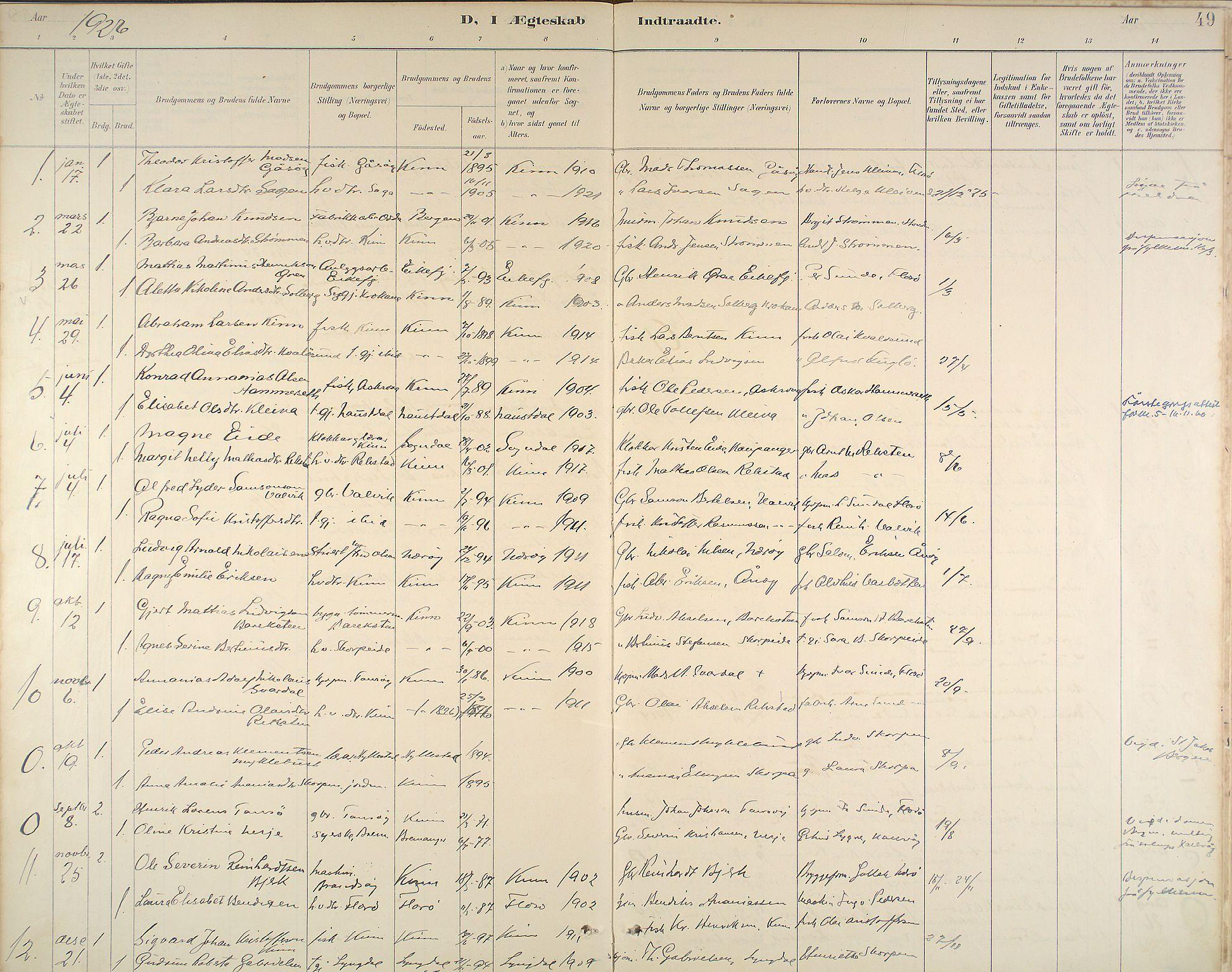 Kinn Sokneprestembete, Parish register (official) no. B 3, 1886-1936, p. 49