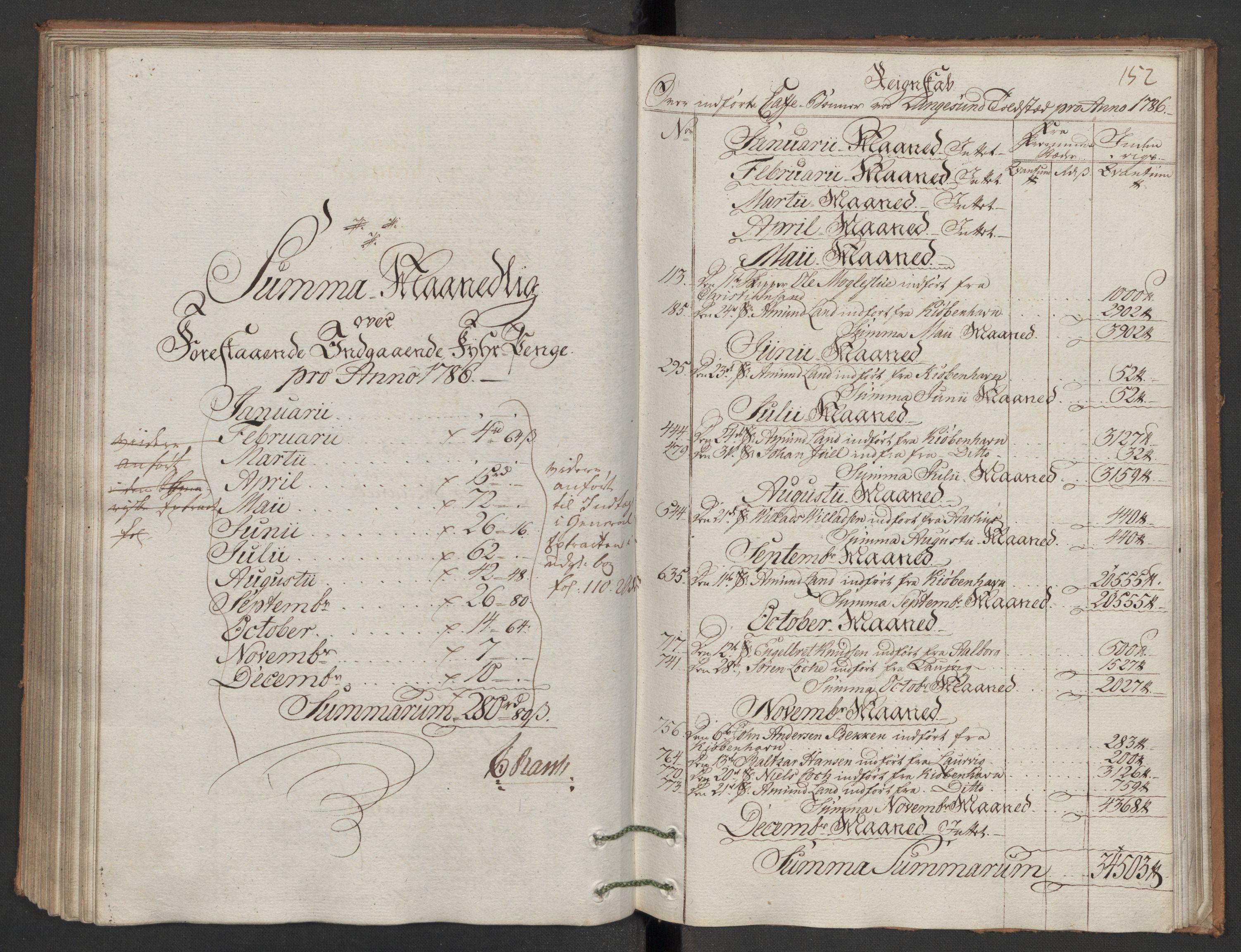 RA, Generaltollkammeret, tollregnskaper, R12/L0118: Tollregnskaper Langesund, 1786, p. 151b-152a