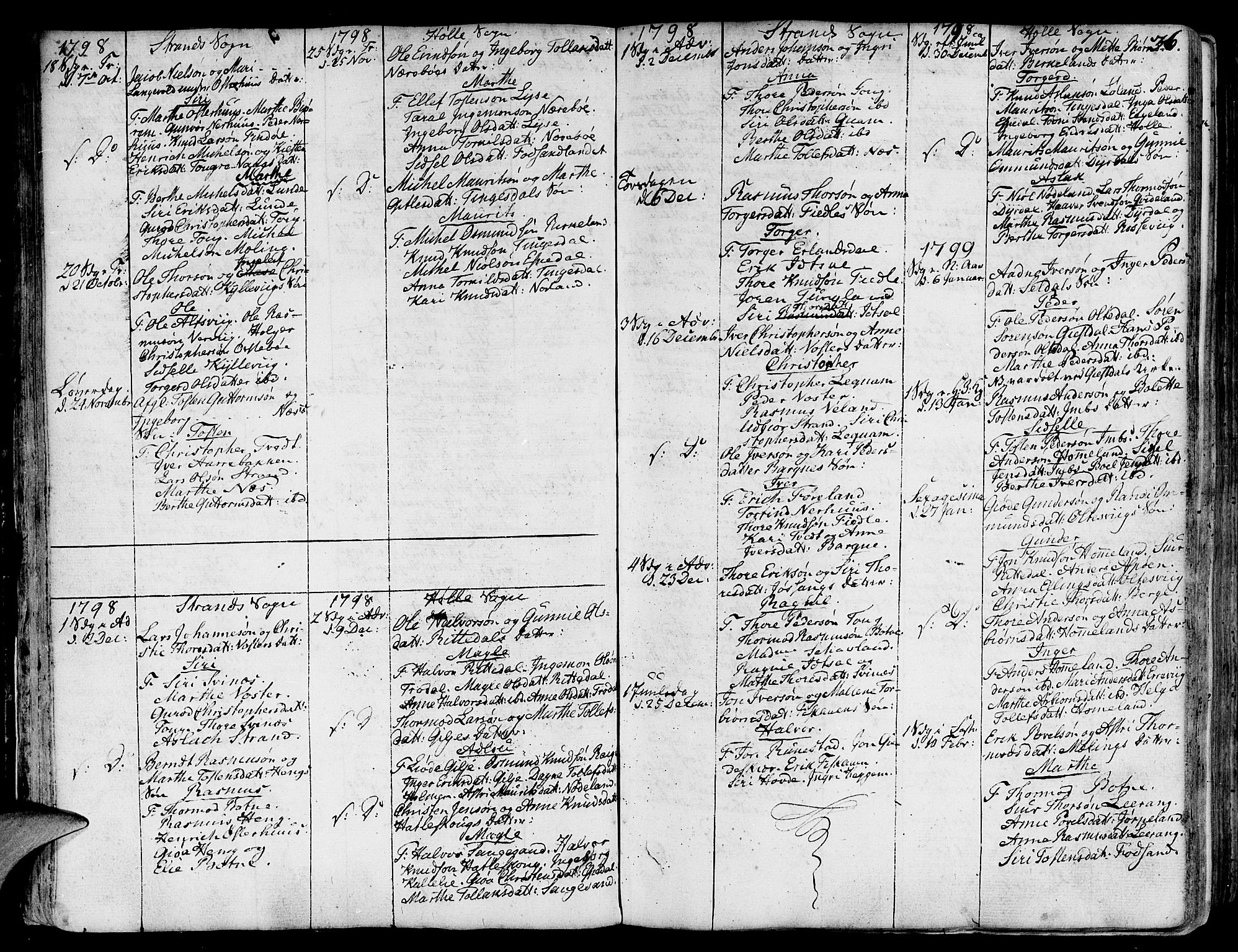 SAST, Strand sokneprestkontor, H/Ha/Haa/L0003: Parish register (official) no. A 3, 1769-1816, p. 36