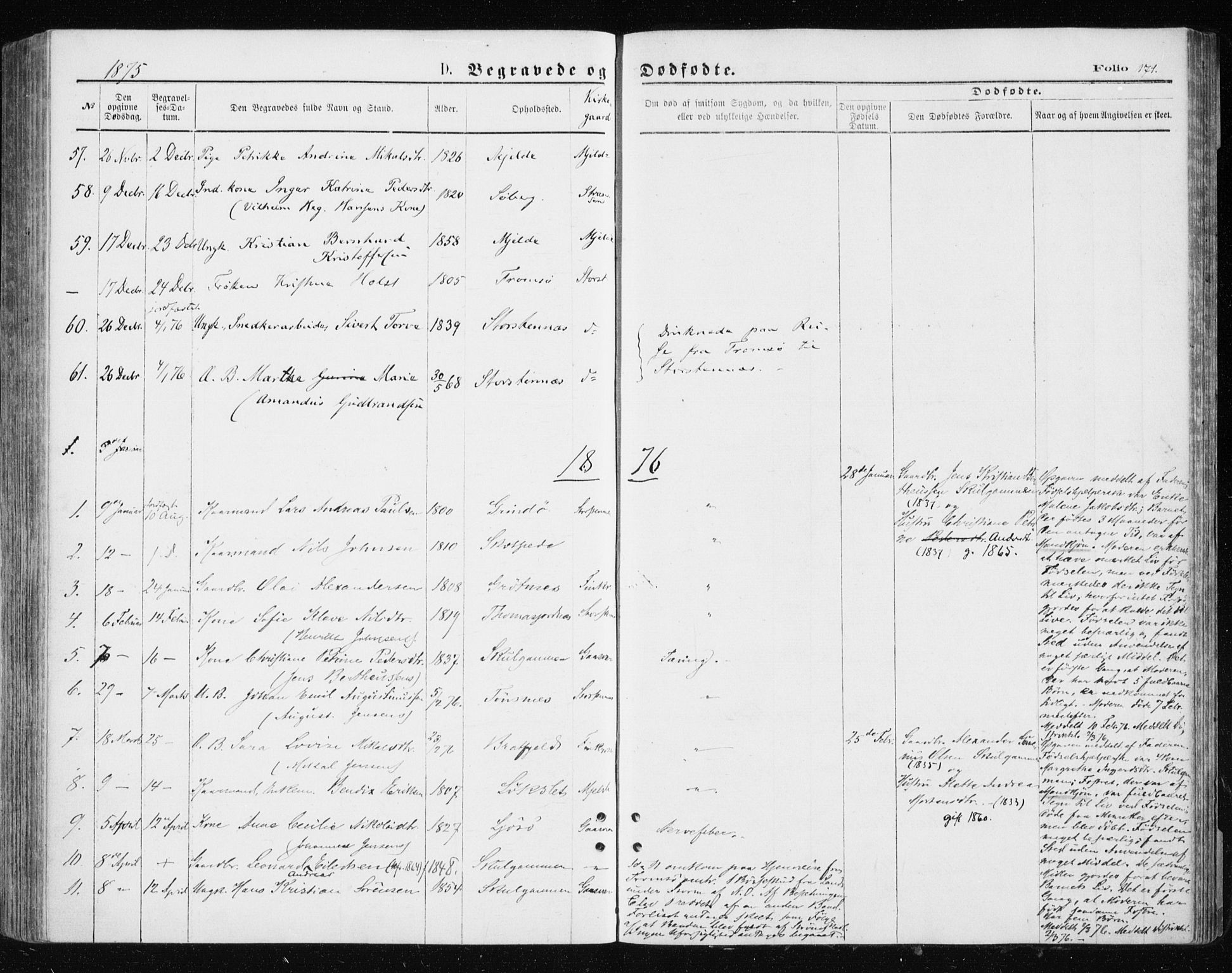 SATØ, Tromsøysund sokneprestkontor, G/Ga/L0003kirke: Parish register (official) no. 3, 1875-1880, p. 171