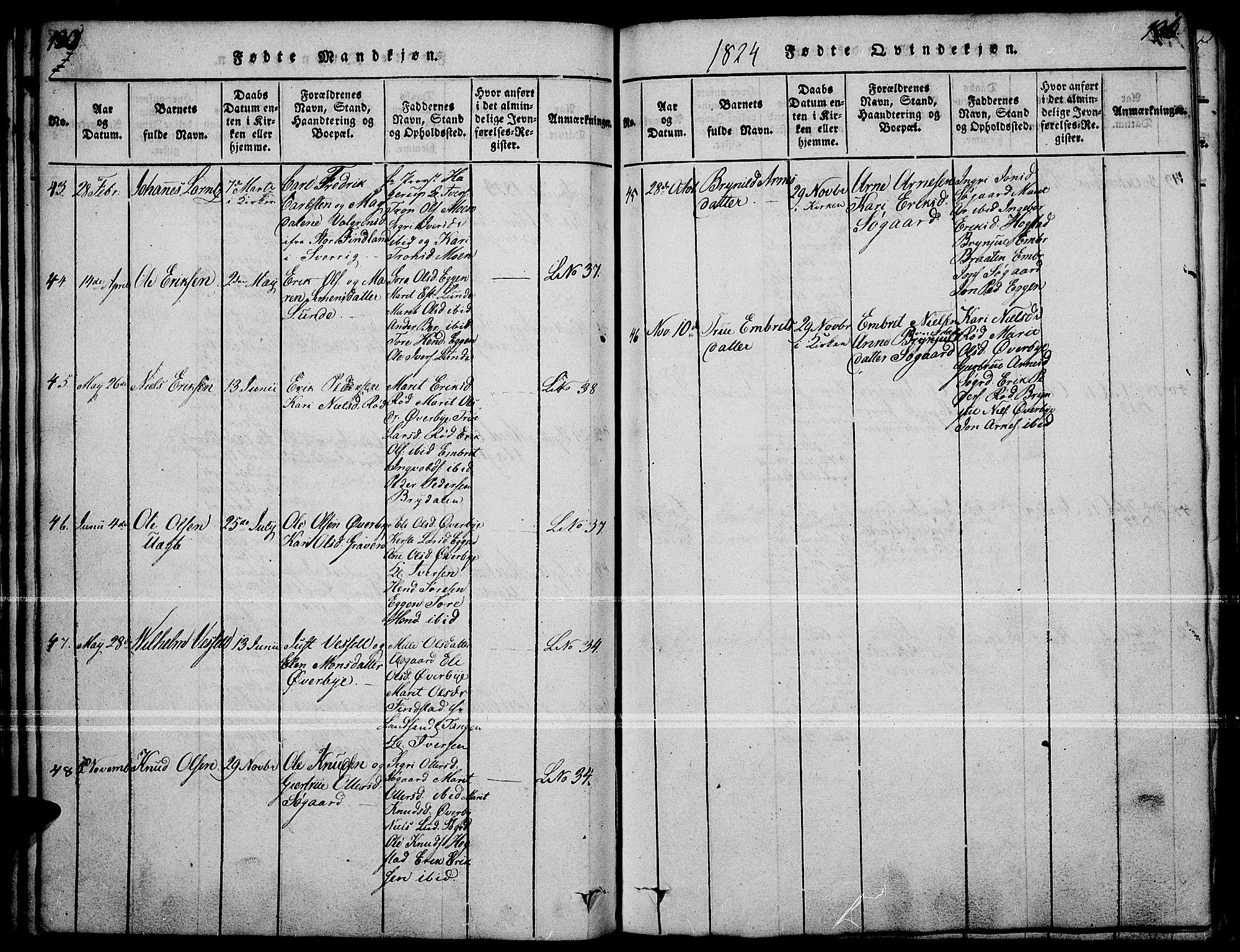 SAH, Tynset prestekontor, Parish register (official) no. 18, 1815-1829, p. 130-131