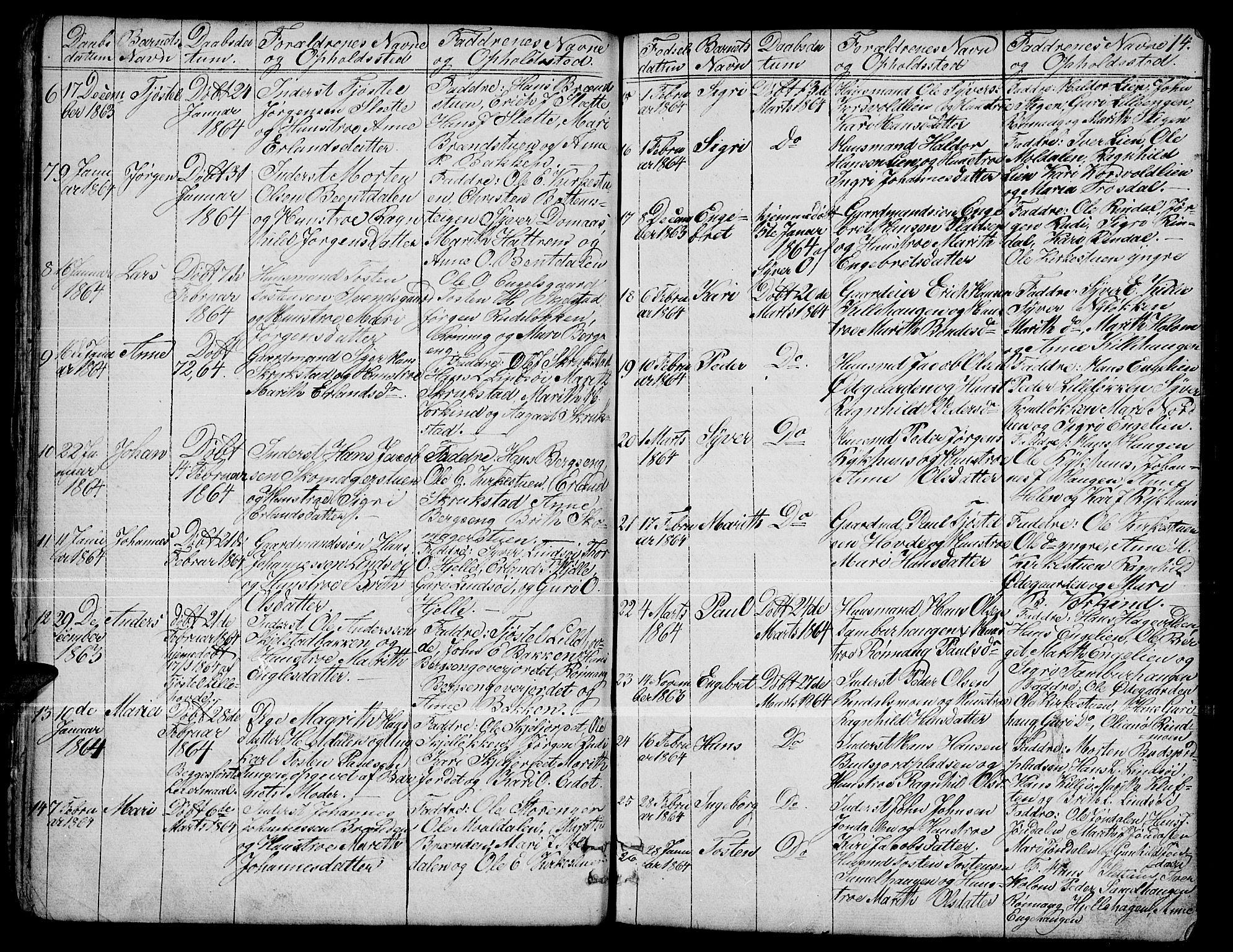 SAH, Dovre prestekontor, Parish register (copy) no. 1, 1862-1880, p. 14