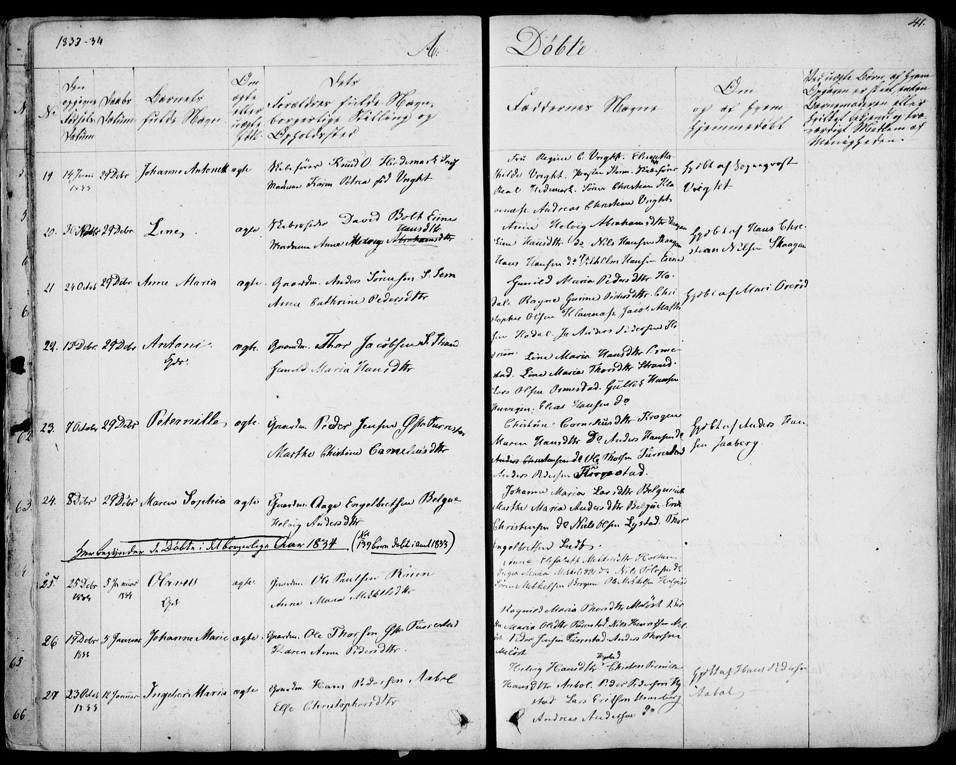 SAKO, Sandar kirkebøker, F/Fa/L0005: Parish register (official) no. 5, 1832-1847, p. 40-41