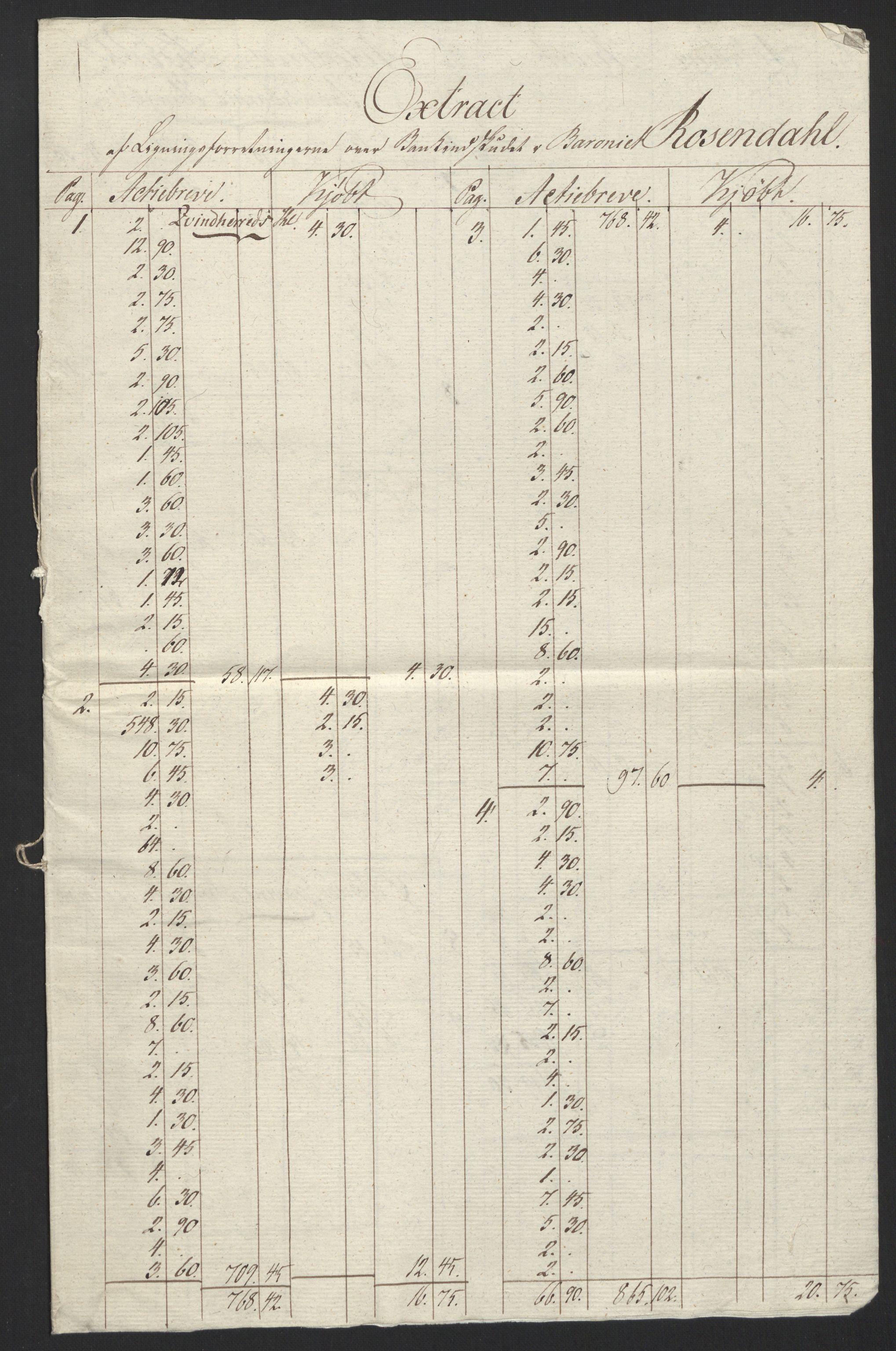 NOBA, Norges Bank/Sølvskatten 1816*, 1816-1825, p. 2