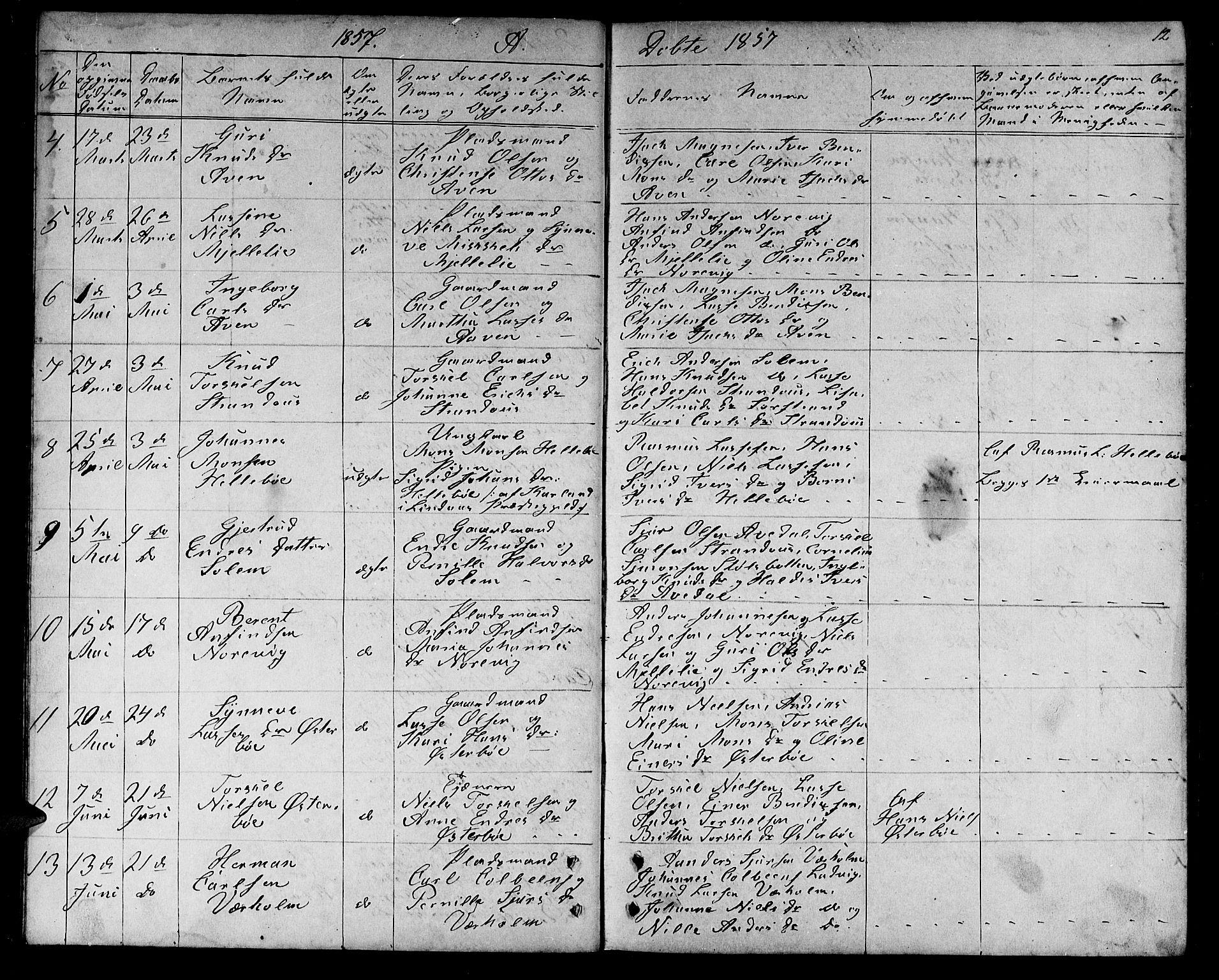 SAB, Lavik sokneprestembete, Parish register (copy) no. A 1, 1854-1881, p. 12
