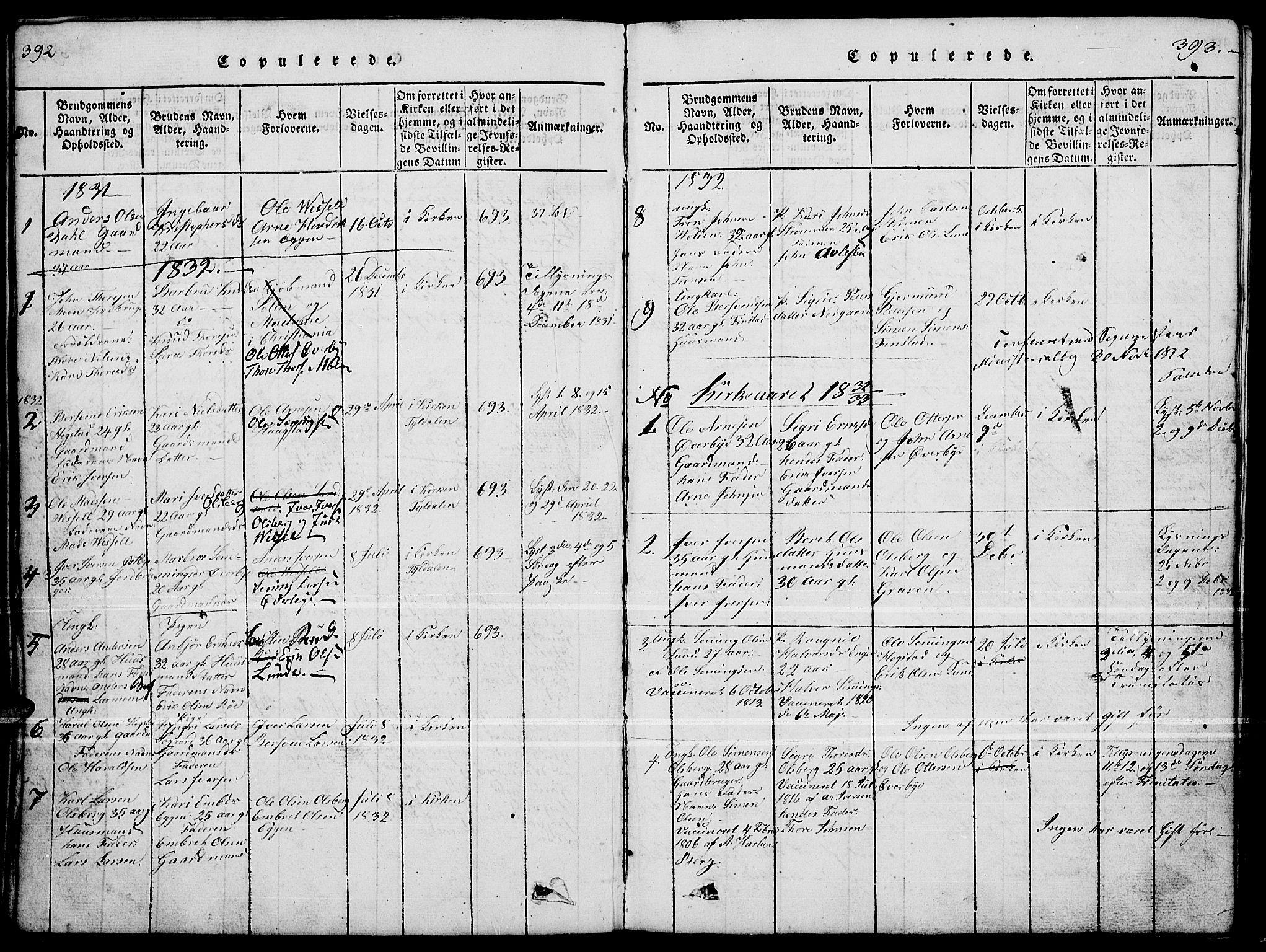 SAH, Tynset prestekontor, Parish register (copy) no. 4, 1814-1879, p. 392-393
