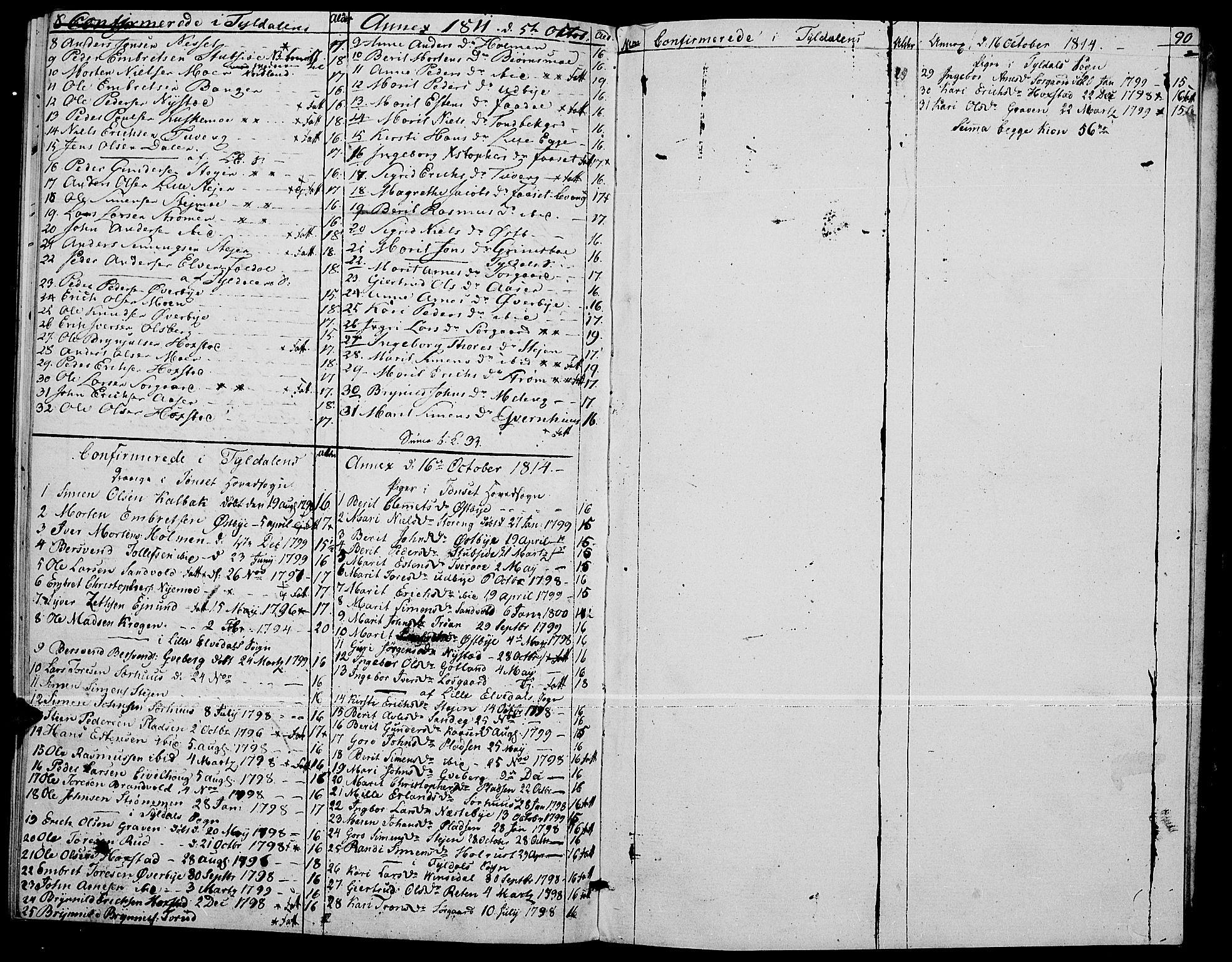 SAH, Tynset prestekontor, Parish register (official) no. 17, 1801-1814, p. 90
