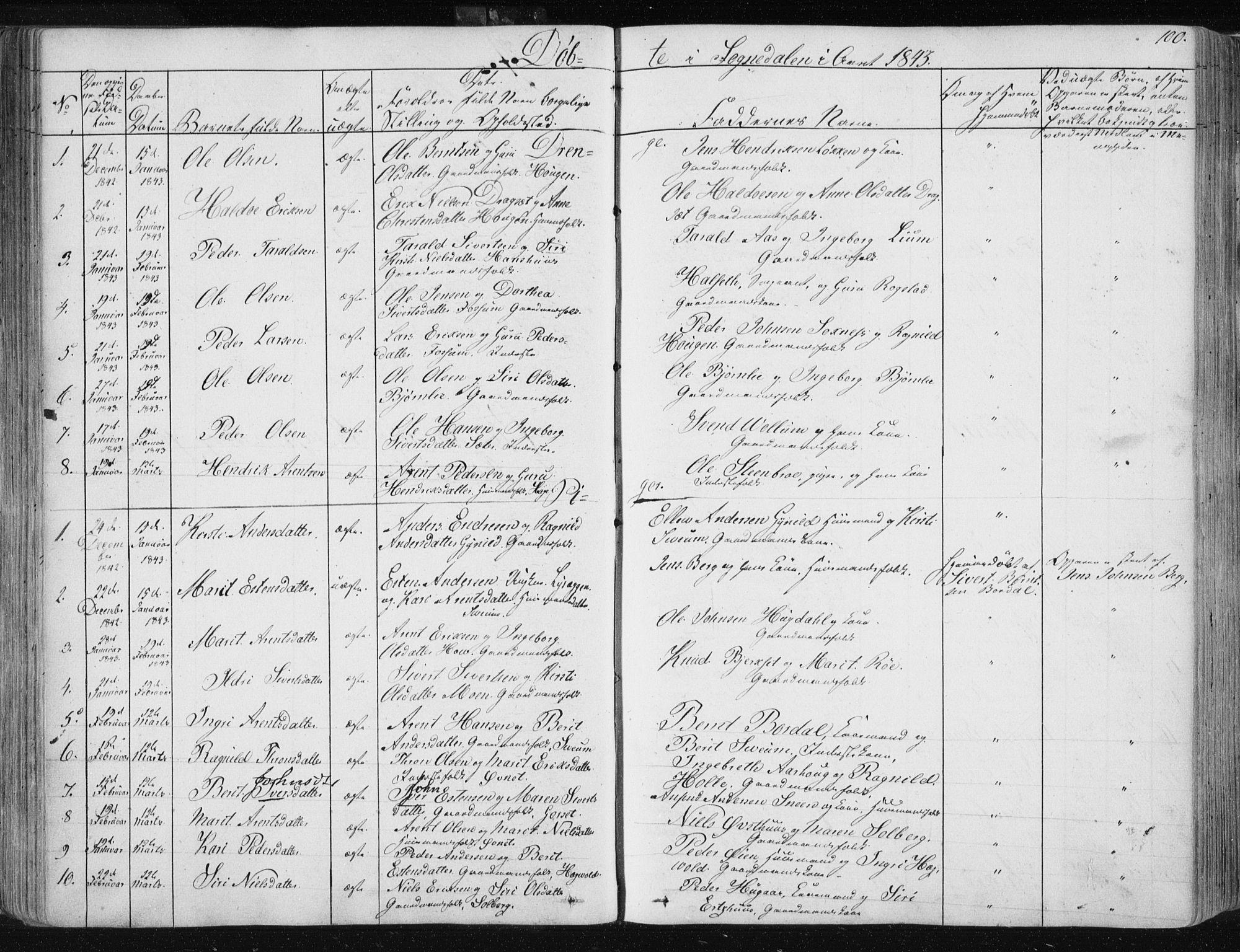 SAT, Ministerialprotokoller, klokkerbøker og fødselsregistre - Sør-Trøndelag, 687/L0999: Parish register (official) no. 687A05 /3, 1843-1848, p. 100