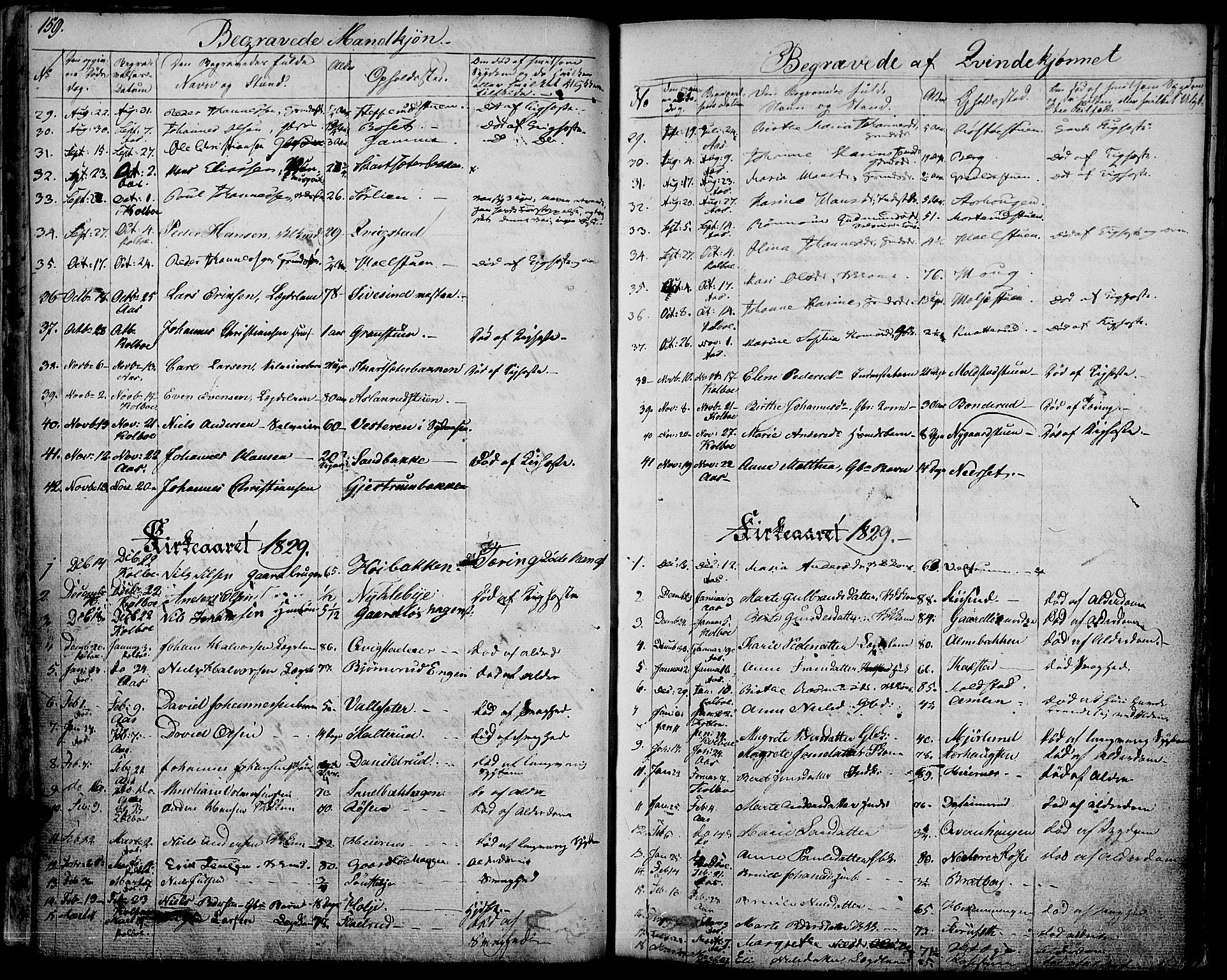 SAH, Vestre Toten prestekontor, H/Ha/Haa/L0002: Parish register (official) no. 2, 1825-1837, p. 159