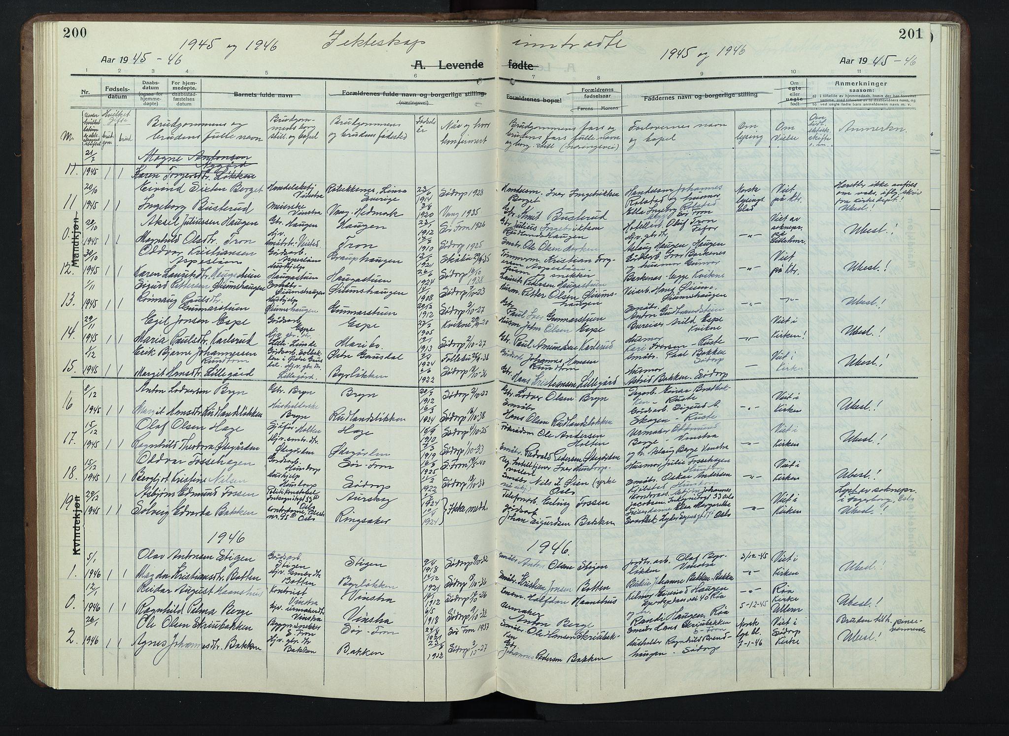 SAH, Nord-Fron prestekontor, Parish register (copy) no. 7, 1915-1946, p. 200-201