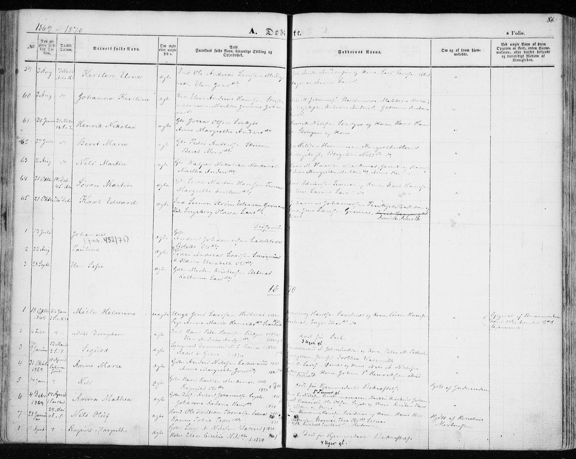 SATØ, Balsfjord sokneprestembete, Parish register (official) no. 3, 1856-1870, p. 86