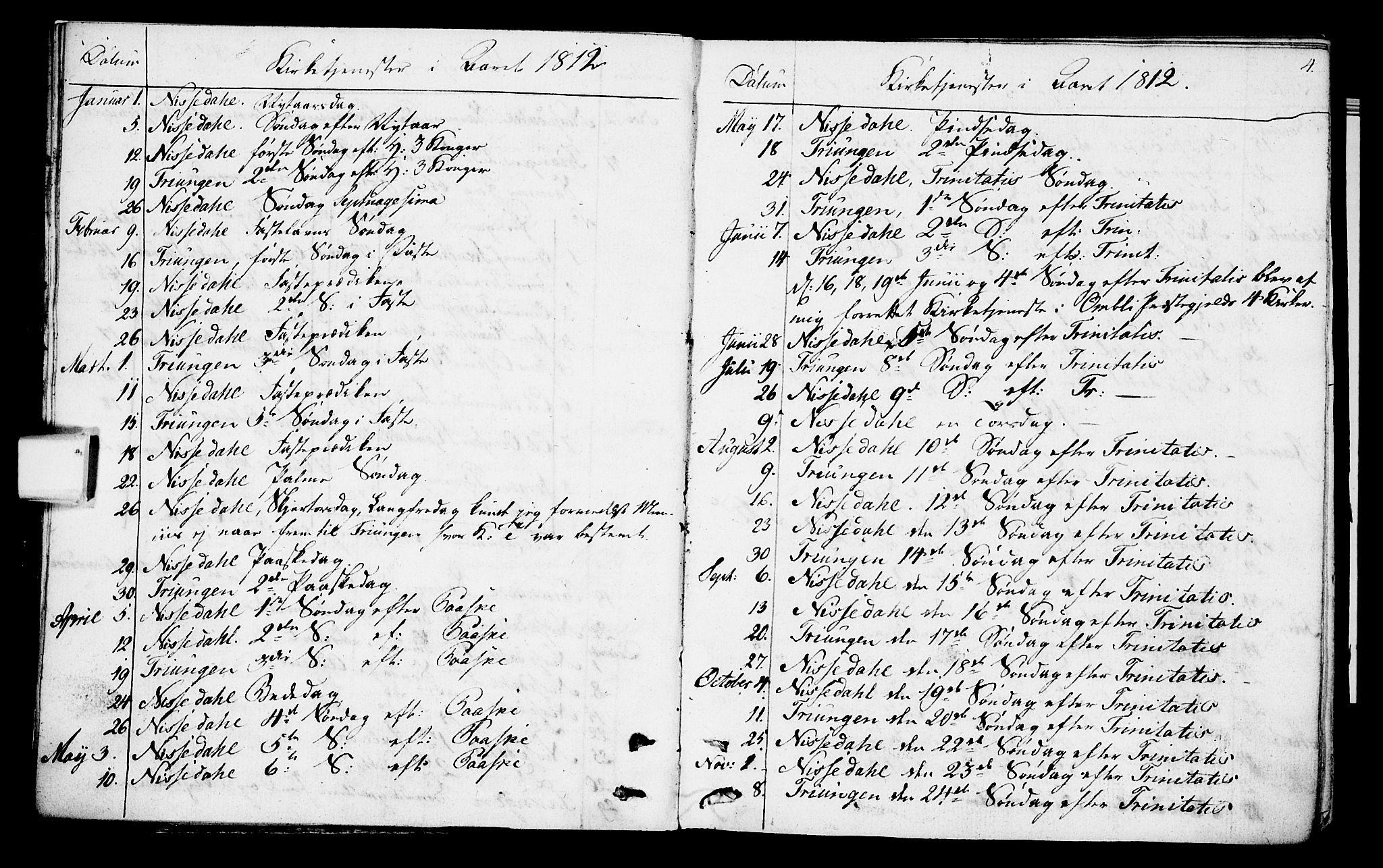 SAKO, Nissedal kirkebøker, F/Fa/L0001: Parish register (official) no. I 1, 1811-1814, p. 4