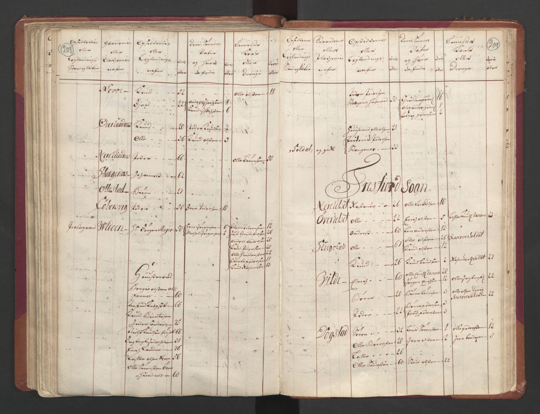 RA, Census (manntall) 1701, no. 11: Nordmøre fogderi and Romsdal fogderi, 1701, p. 208-209