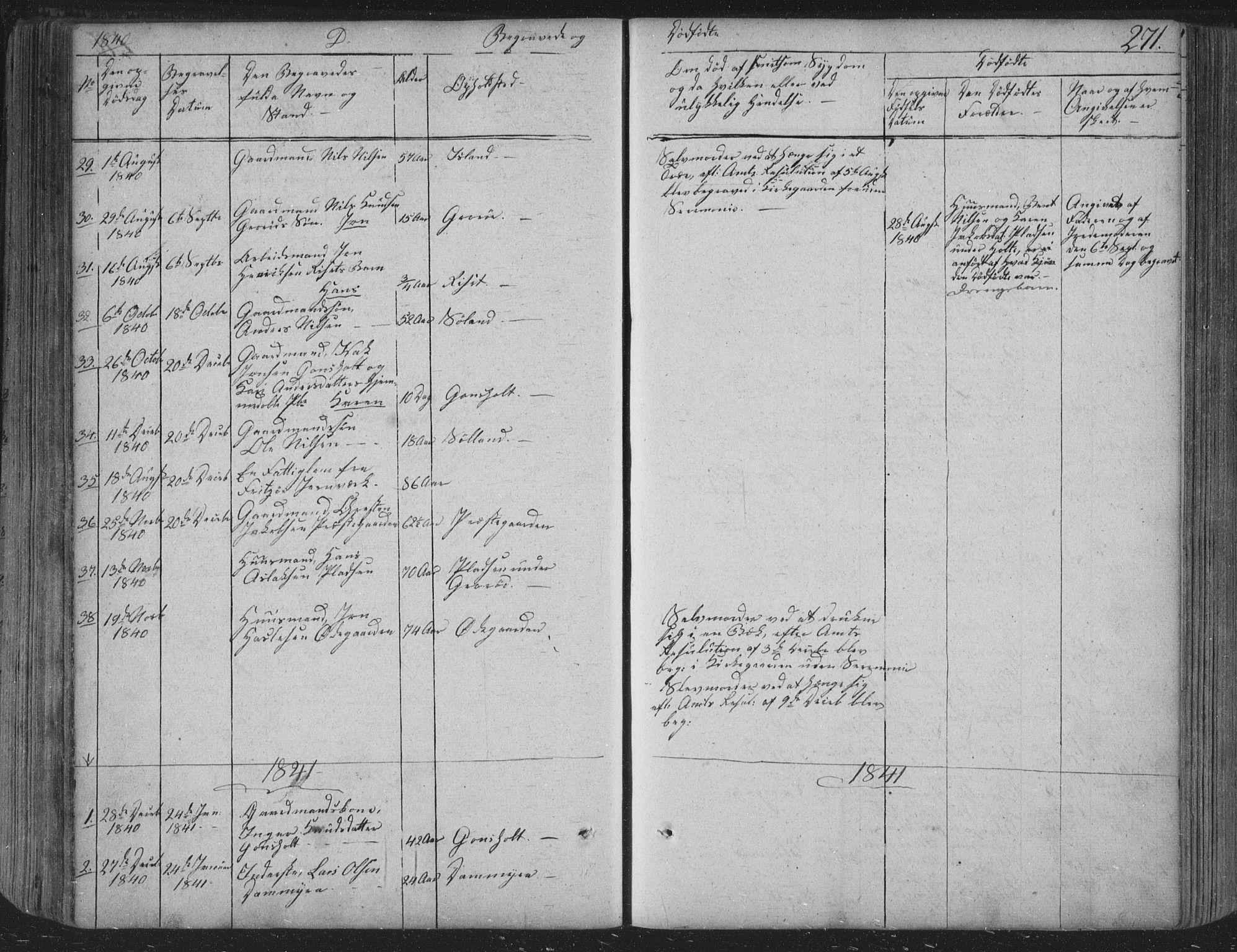 SAKO, Siljan kirkebøker, F/Fa/L0001: Parish register (official) no. 1, 1831-1870, p. 271