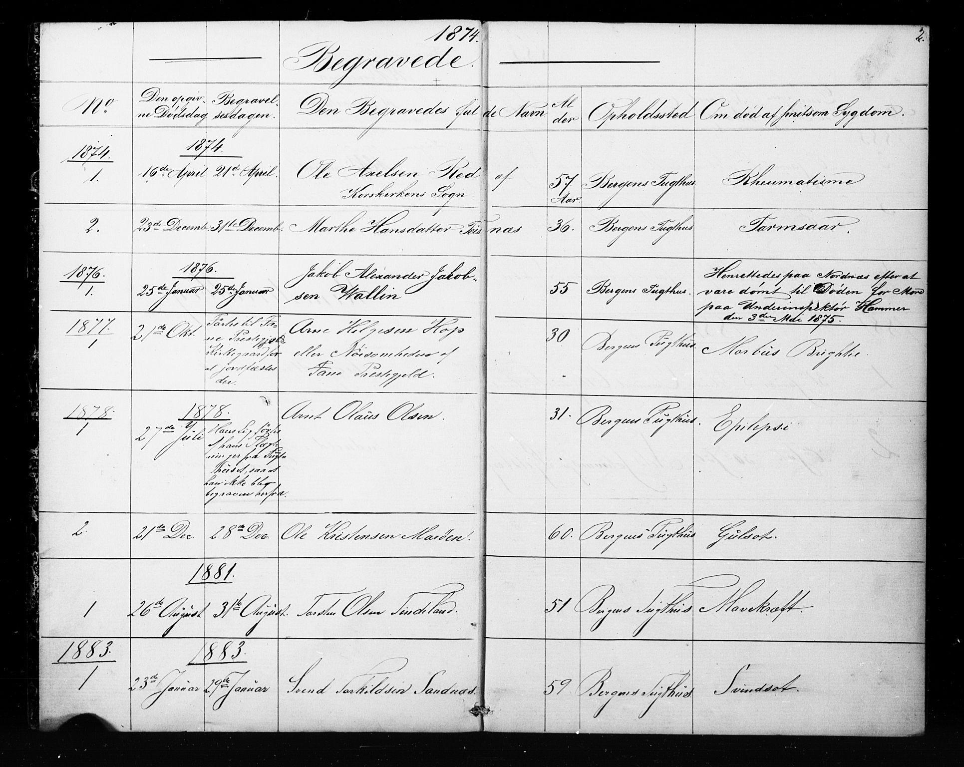 SAB, Bergens strafanstalts sokneprestembete*, Parish register (copy) no. A 1, 1874-1884, p. 2