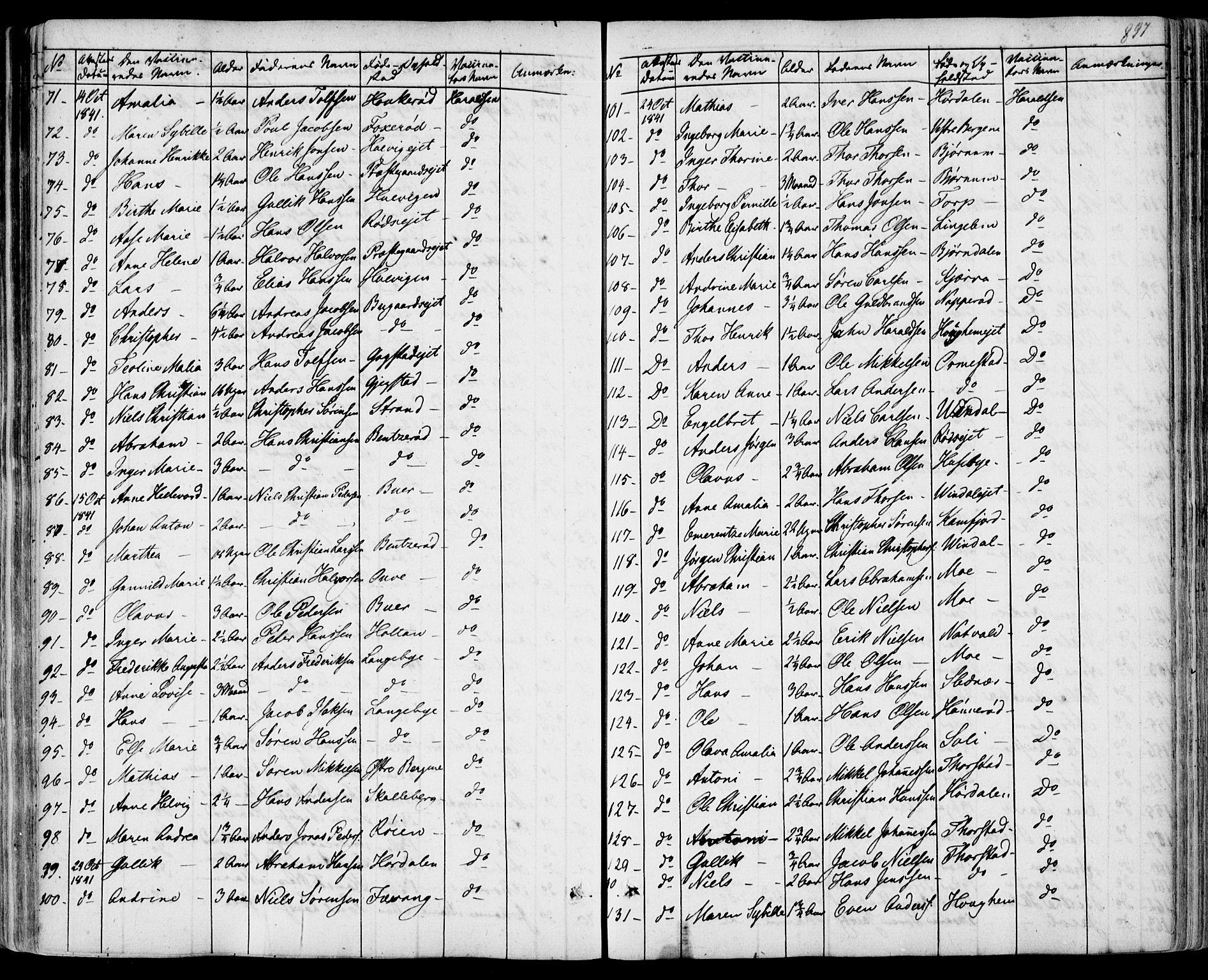 SAKO, Sandar kirkebøker, F/Fa/L0005: Parish register (official) no. 5, 1832-1847, p. 896-897
