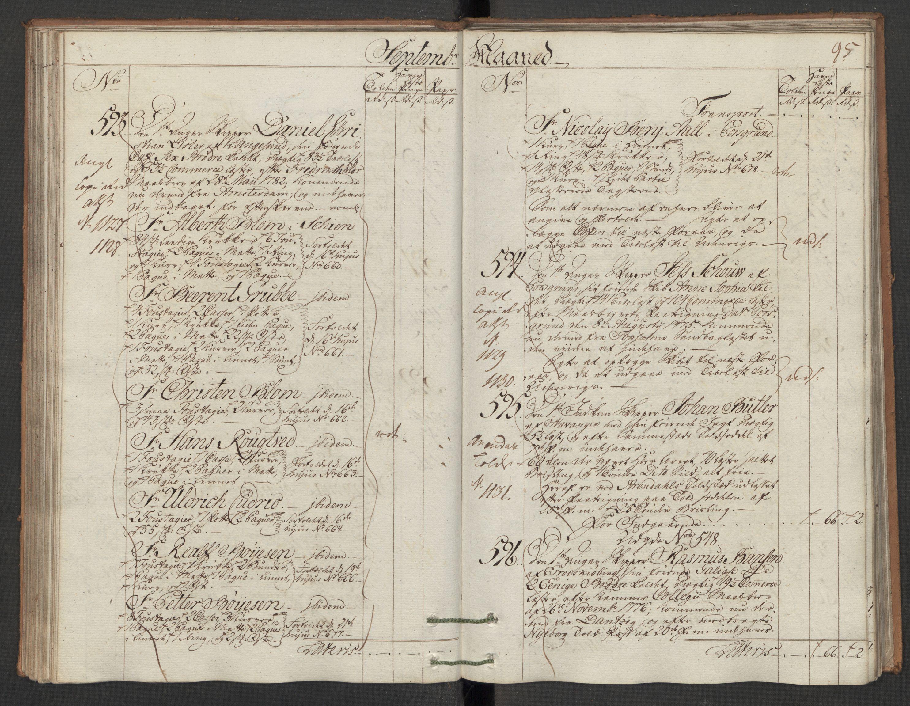 RA, Generaltollkammeret, tollregnskaper, R12/L0118: Tollregnskaper Langesund, 1786, p. 94b-95a