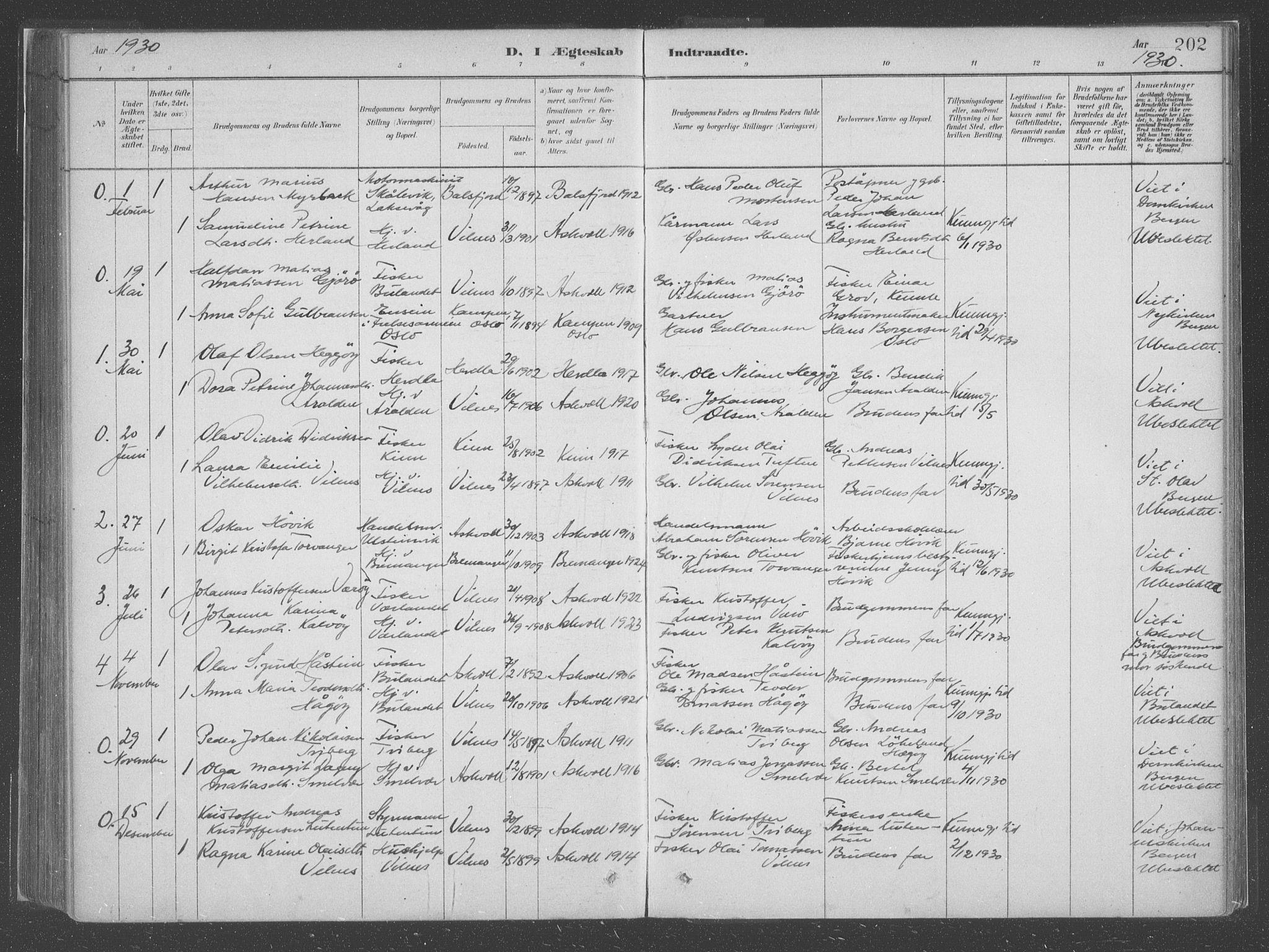 SAB, Askvoll Sokneprestembete, Parish register (official) no. C  1, 1879-1922, p. 202