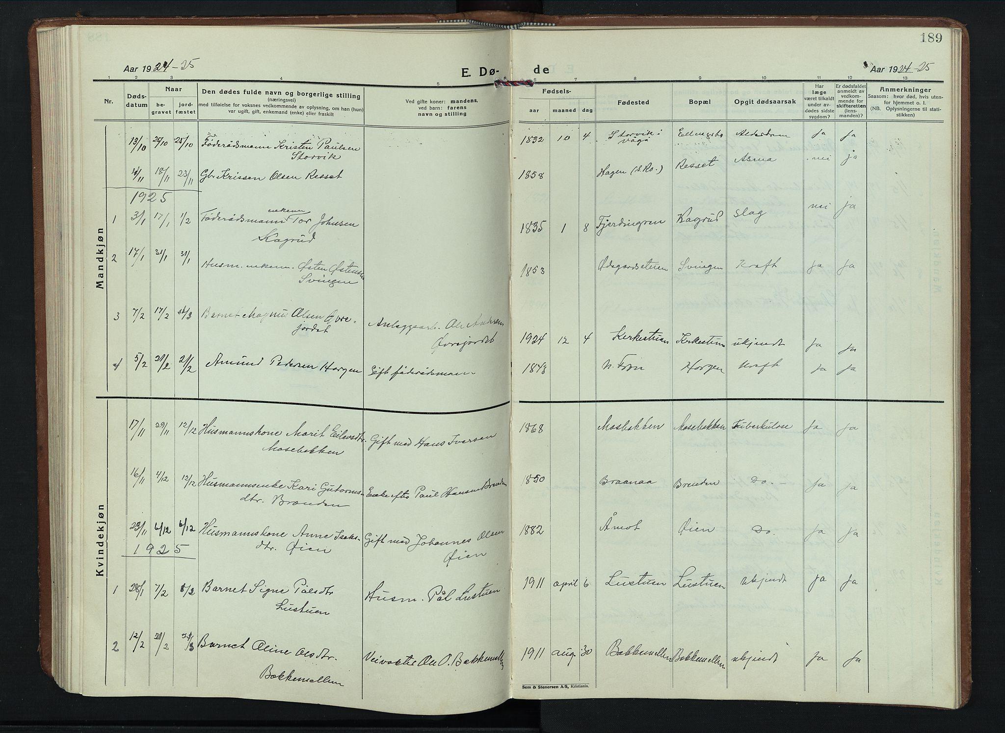 SAH, Sel prestekontor, Parish register (copy) no. 6, 1923-1953, p. 189