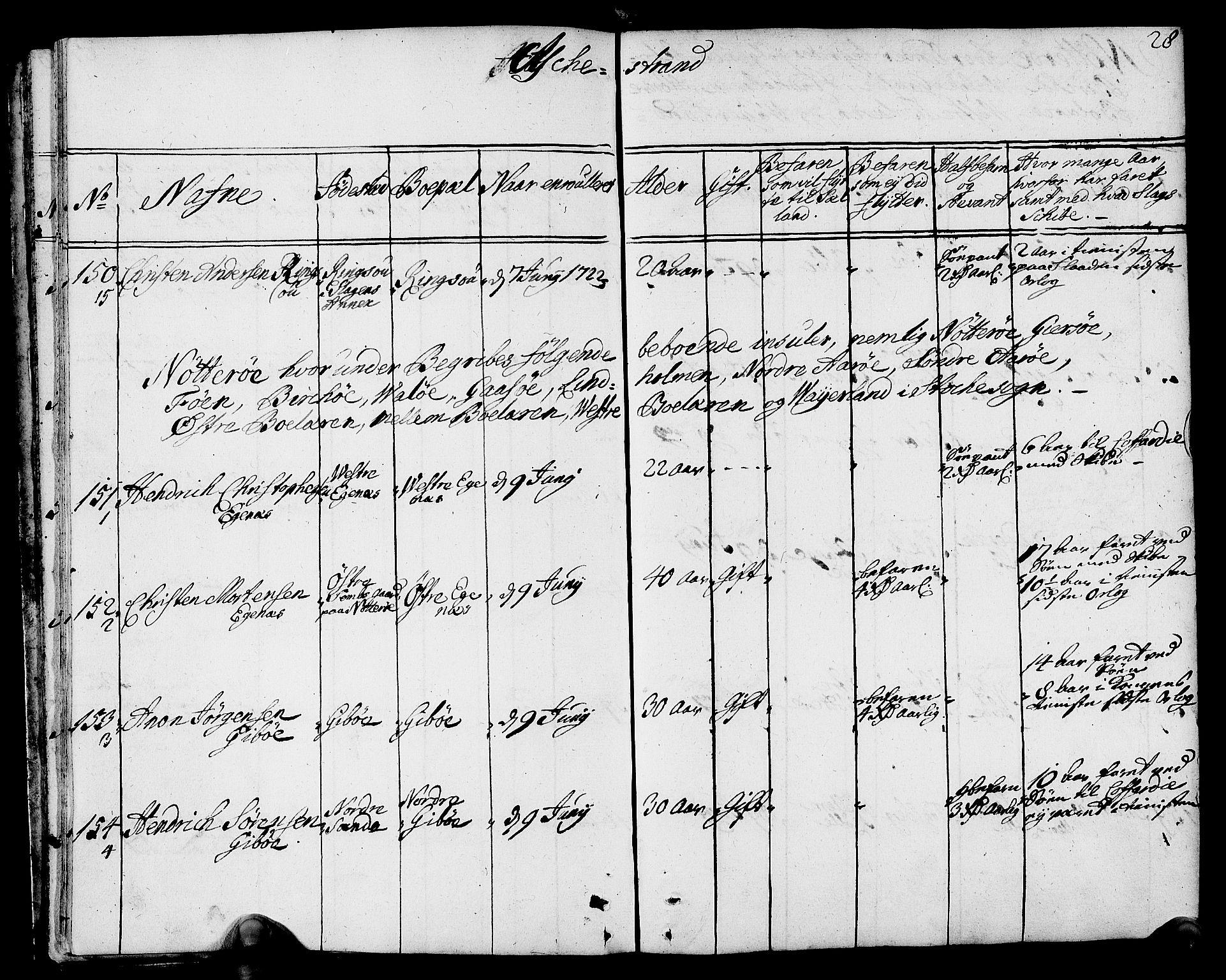 SAKO, Drammen innrulleringsdistrikt, F/Fa/L0002: Hovedrulle, 1723-1726, p. 29