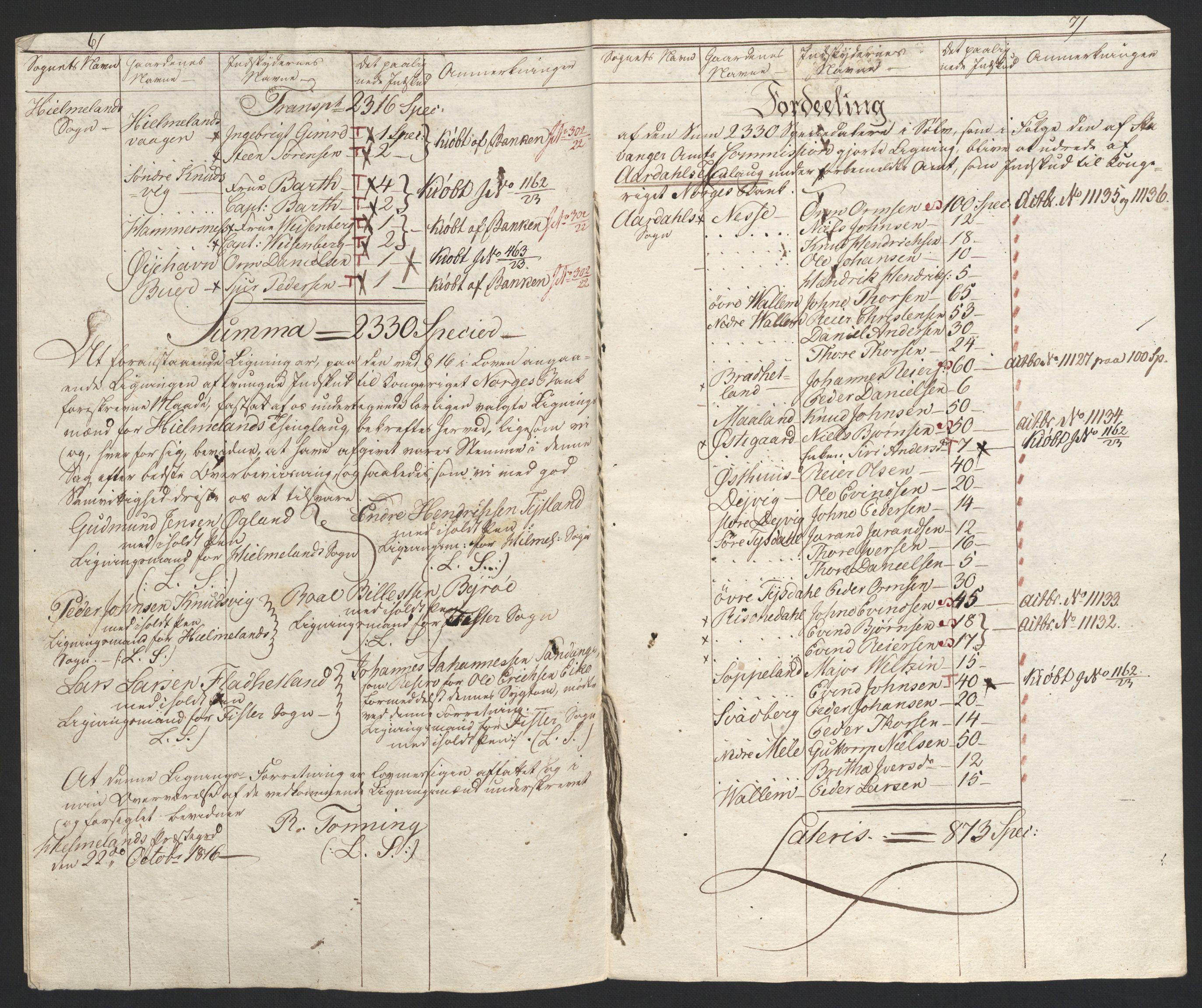 NOBA, Norges Bank/Sølvskatten 1816*, 1816, p. 87