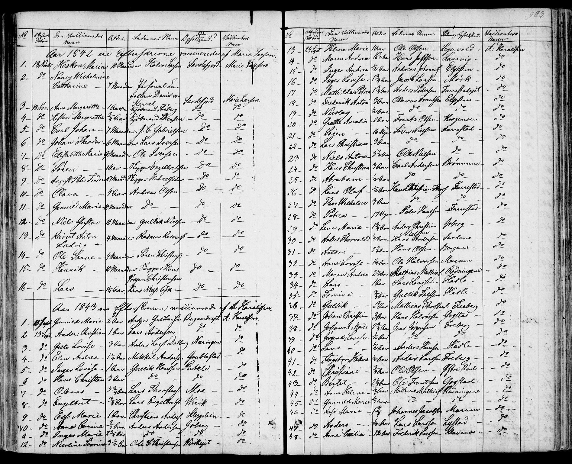 SAKO, Sandar kirkebøker, F/Fa/L0005: Parish register (official) no. 5, 1832-1847, p. 902-903