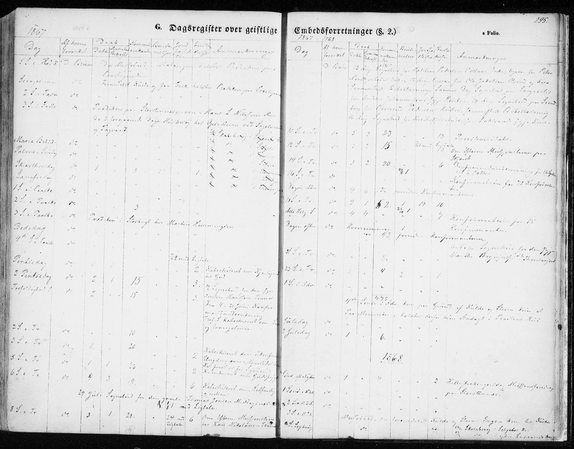 SATØ, Balsfjord sokneprestembete, Parish register (official) no. 3, 1856-1870, p. 295