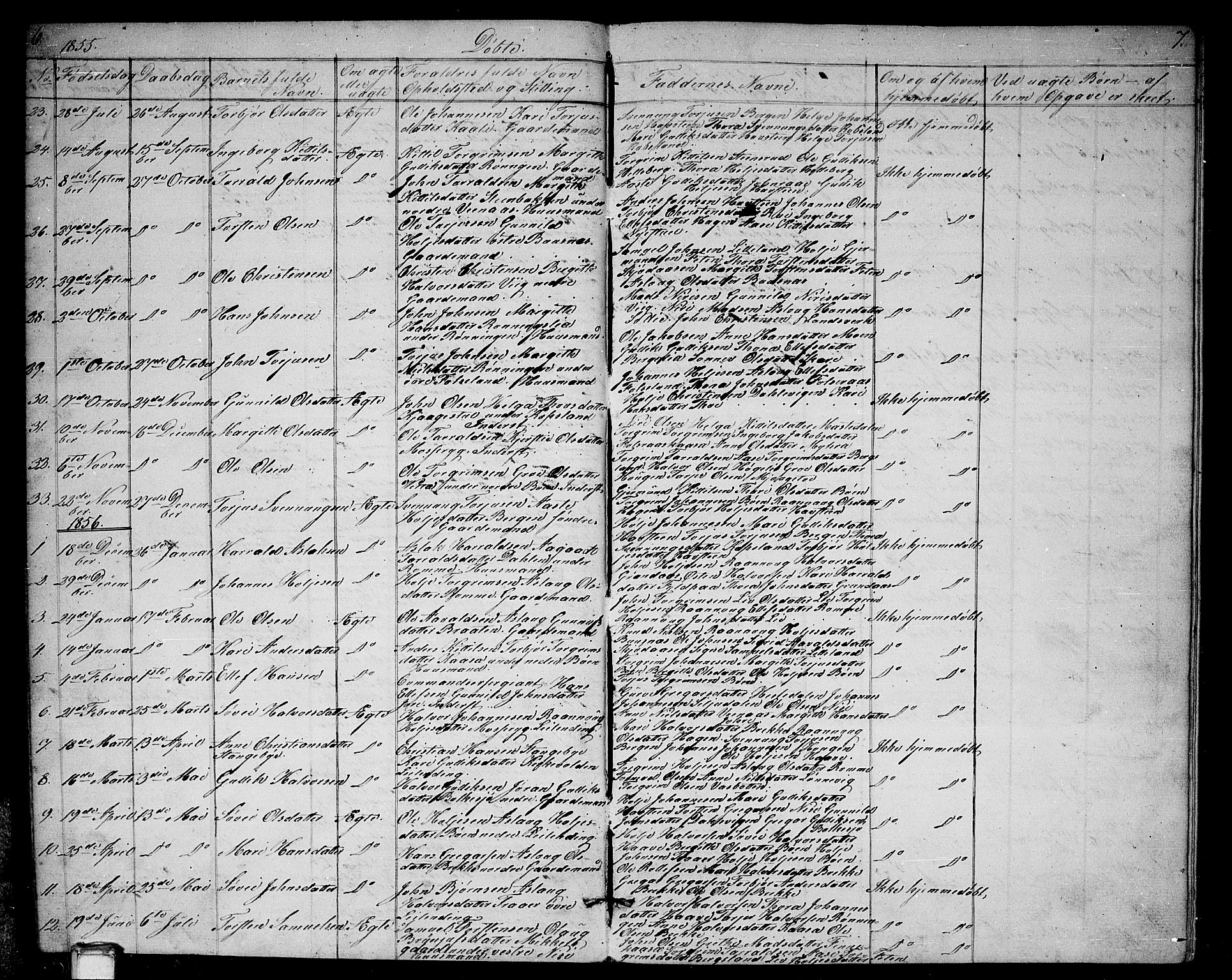 SAKO, Gransherad kirkebøker, G/Ga/L0002: Parish register (copy) no. I 2, 1854-1886, p. 6-7