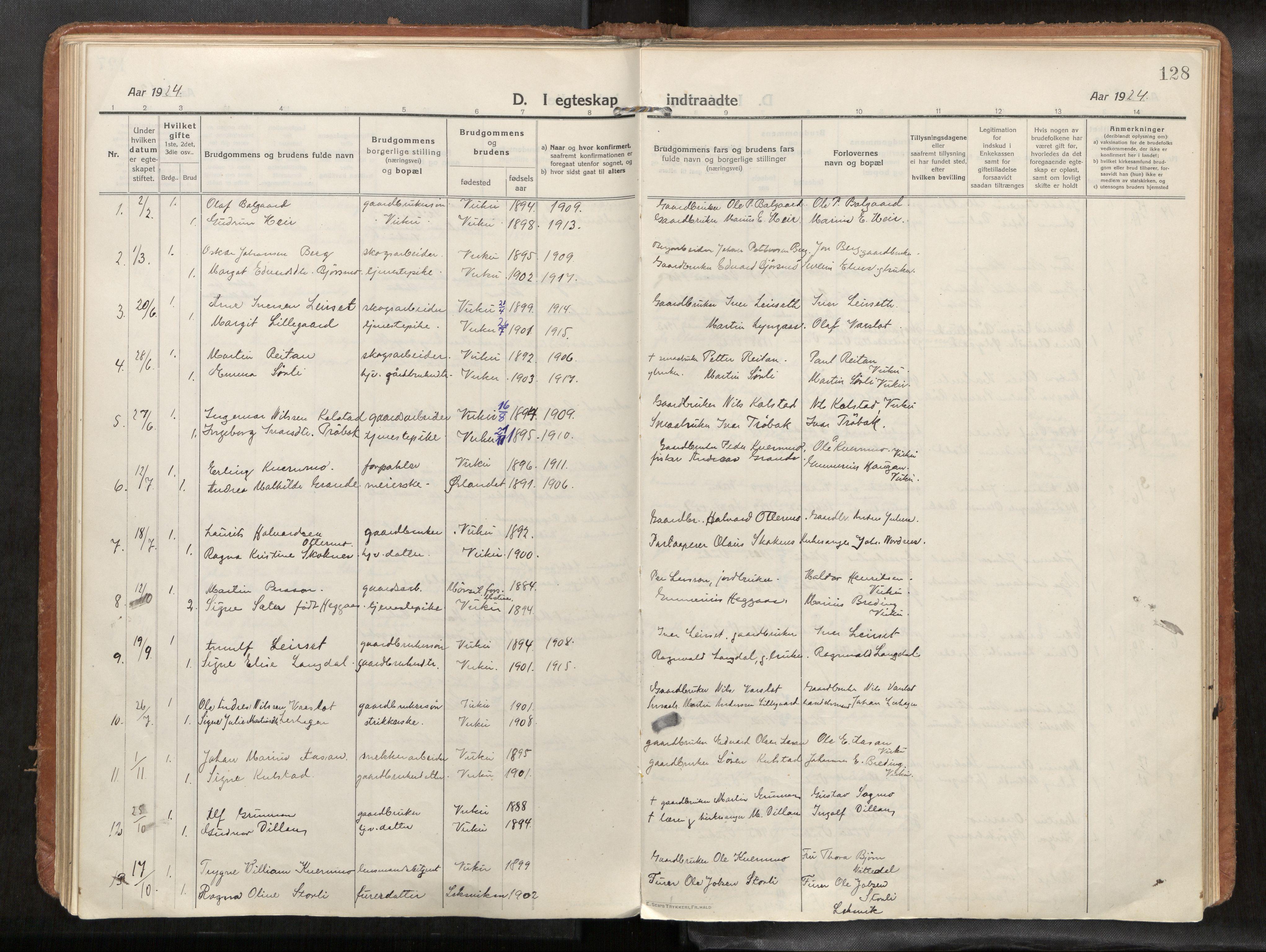 SAT, Verdal sokneprestkontor*, Parish register (official) no. 1, 1916-1928, p. 128