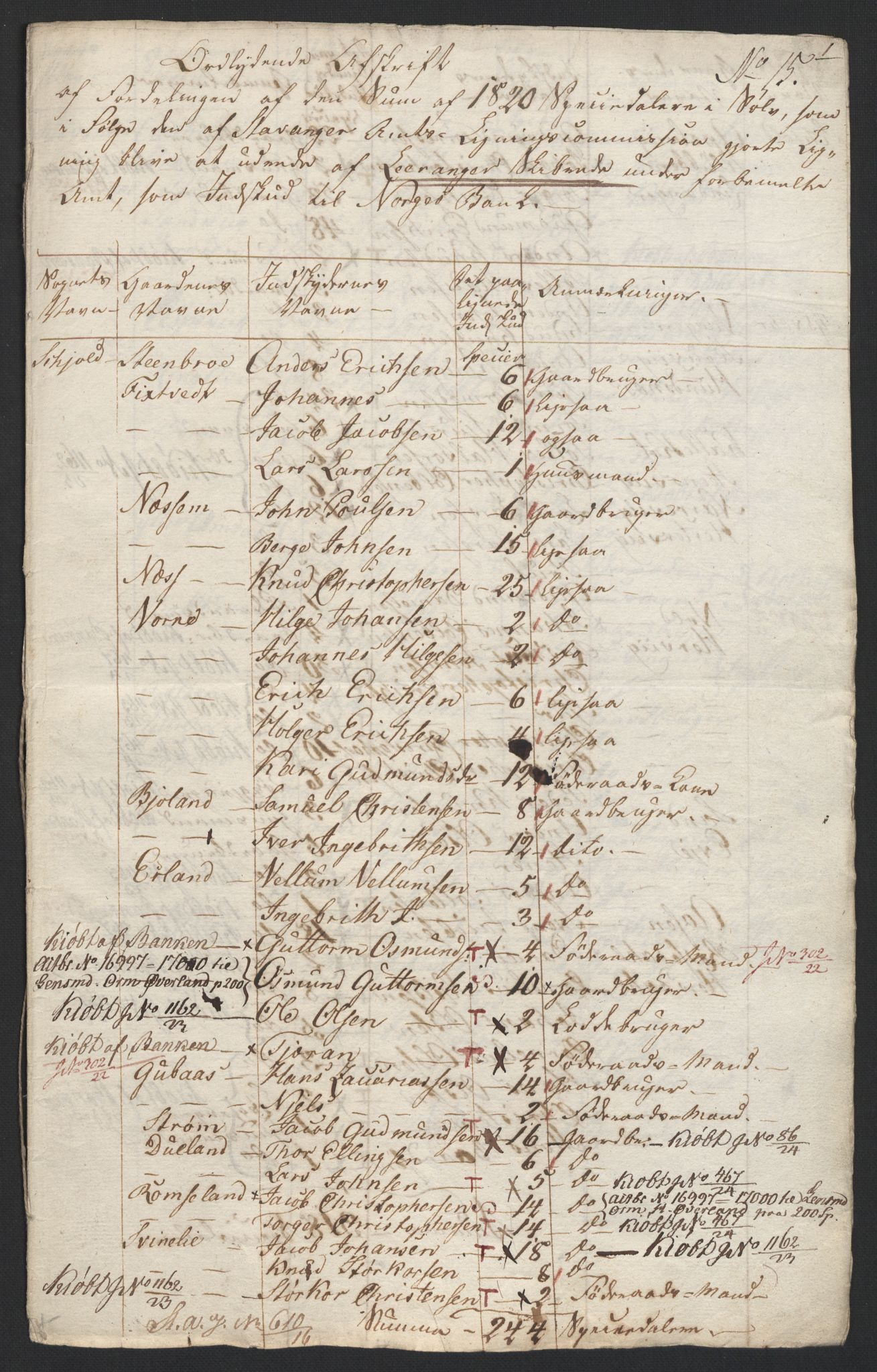 NOBA, Norges Bank/Sølvskatten 1816*, 1816, p. 79