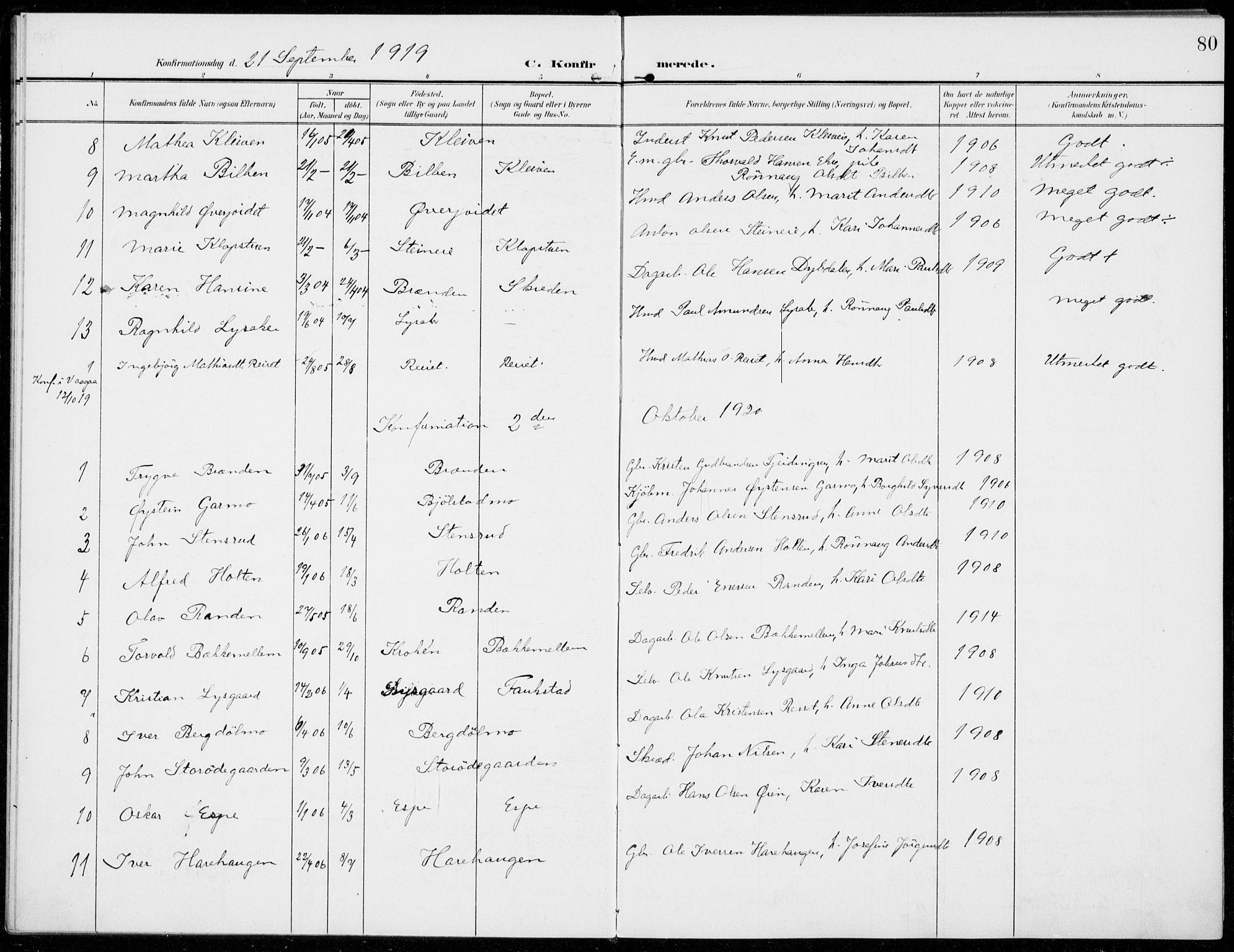SAH, Sel prestekontor, Parish register (official) no. 1, 1905-1922, p. 80