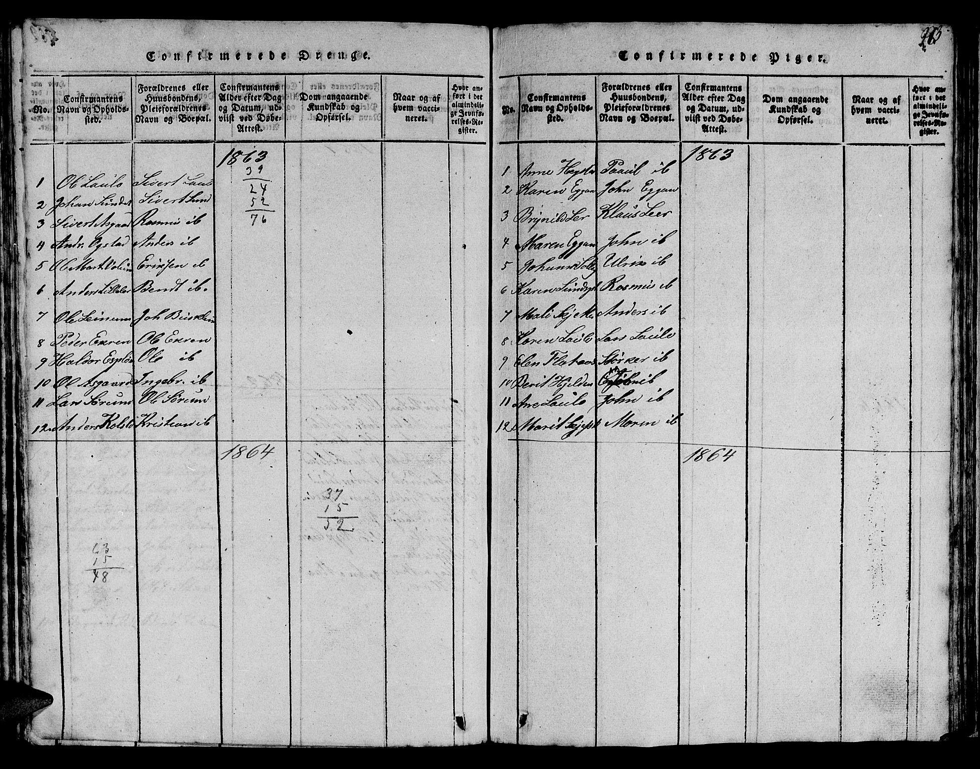SAT, Ministerialprotokoller, klokkerbøker og fødselsregistre - Sør-Trøndelag, 613/L0393: Parish register (copy) no. 613C01, 1816-1886, p. 263