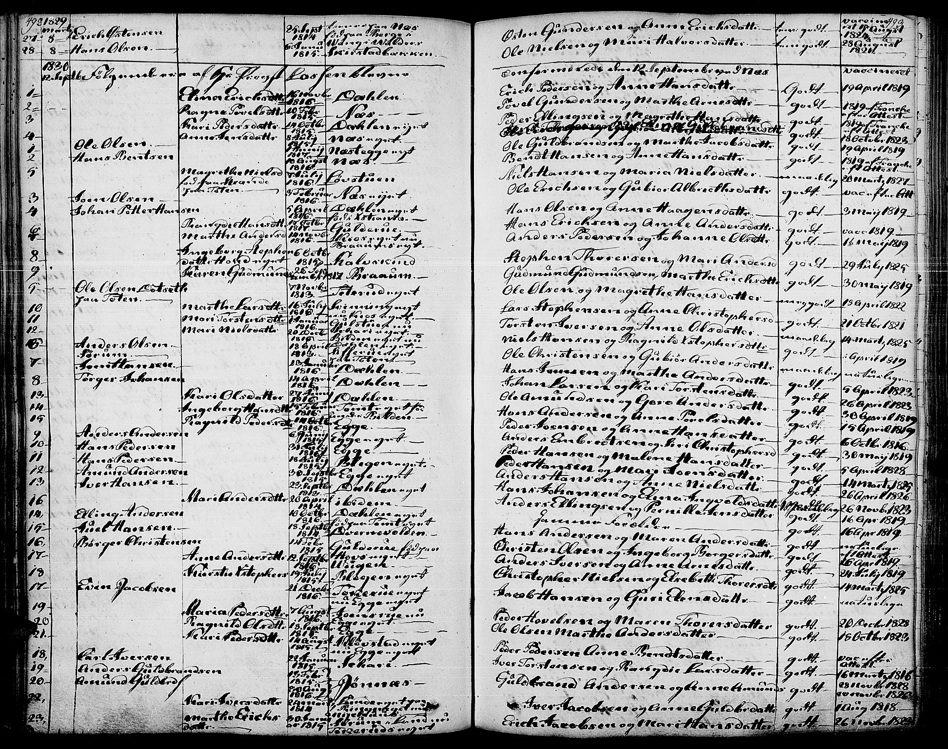 SAH, Gran prestekontor, Parish register (official) no. 10, 1824-1842, p. 492-493