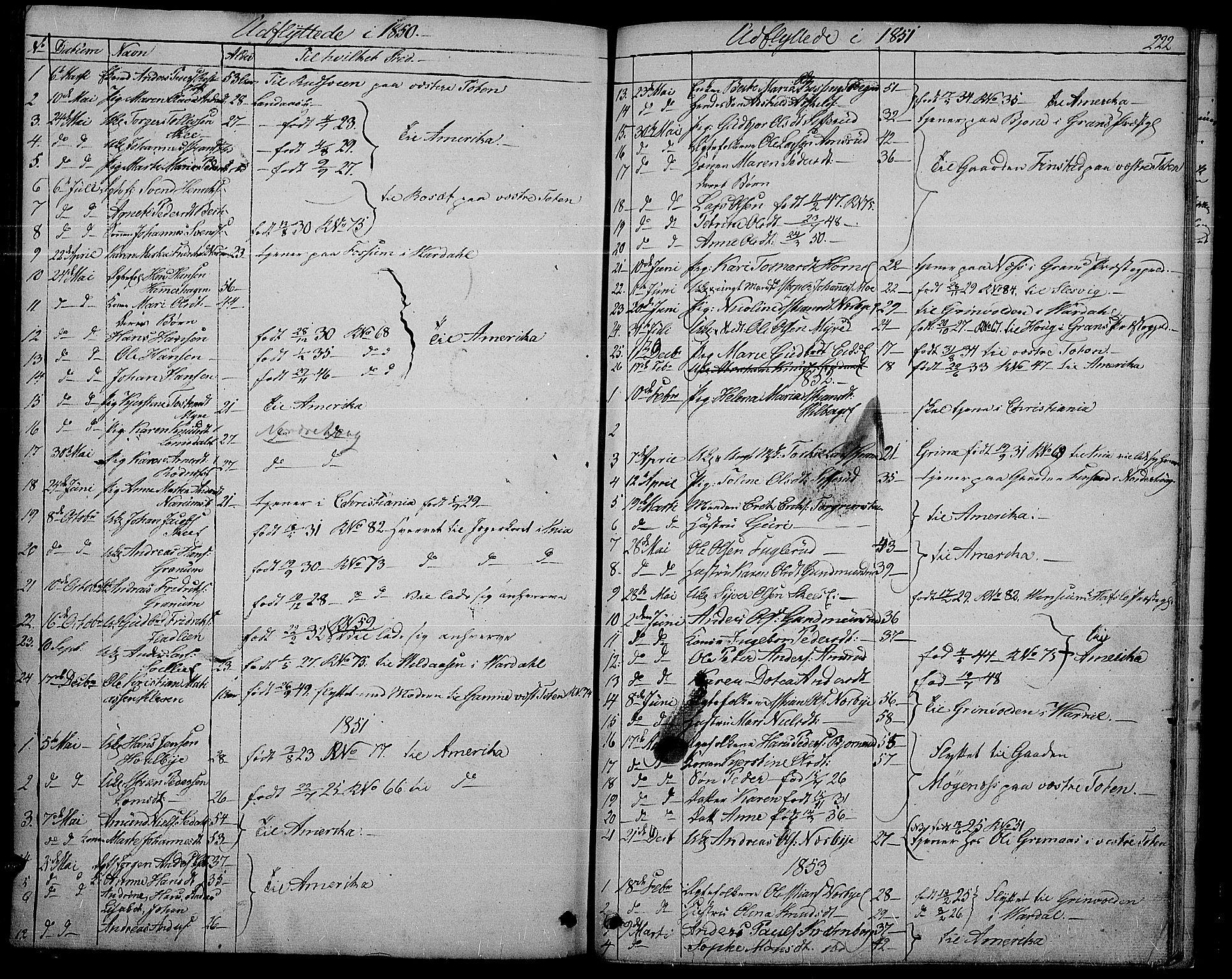 SAH, Søndre Land prestekontor, L/L0001: Parish register (copy) no. 1, 1849-1883, p. 222