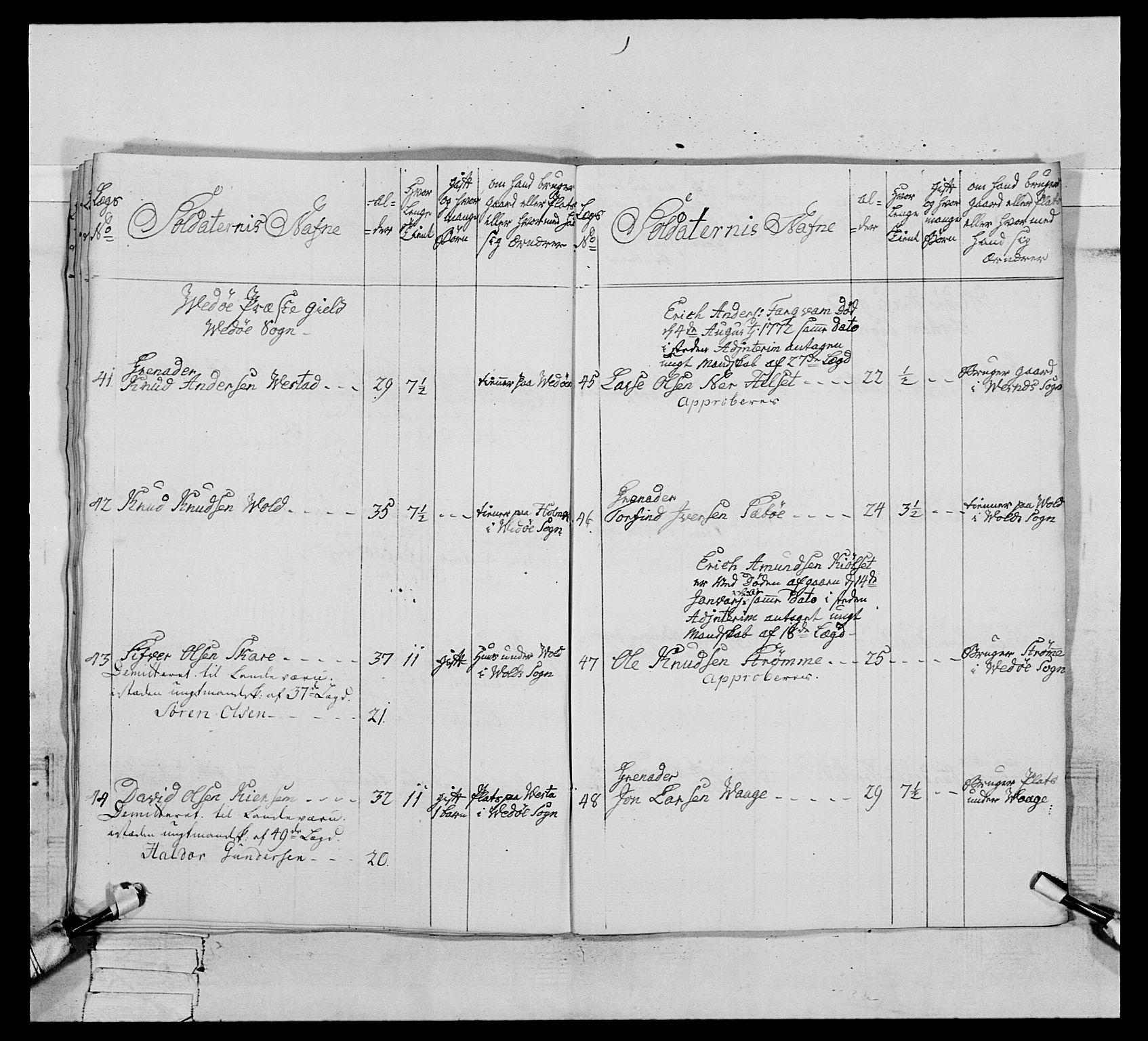 RA, Generalitets- og kommissariatskollegiet, Det kongelige norske kommissariatskollegium, E/Eh/L0076: 2. Trondheimske nasjonale infanteriregiment, 1766-1773, p. 516