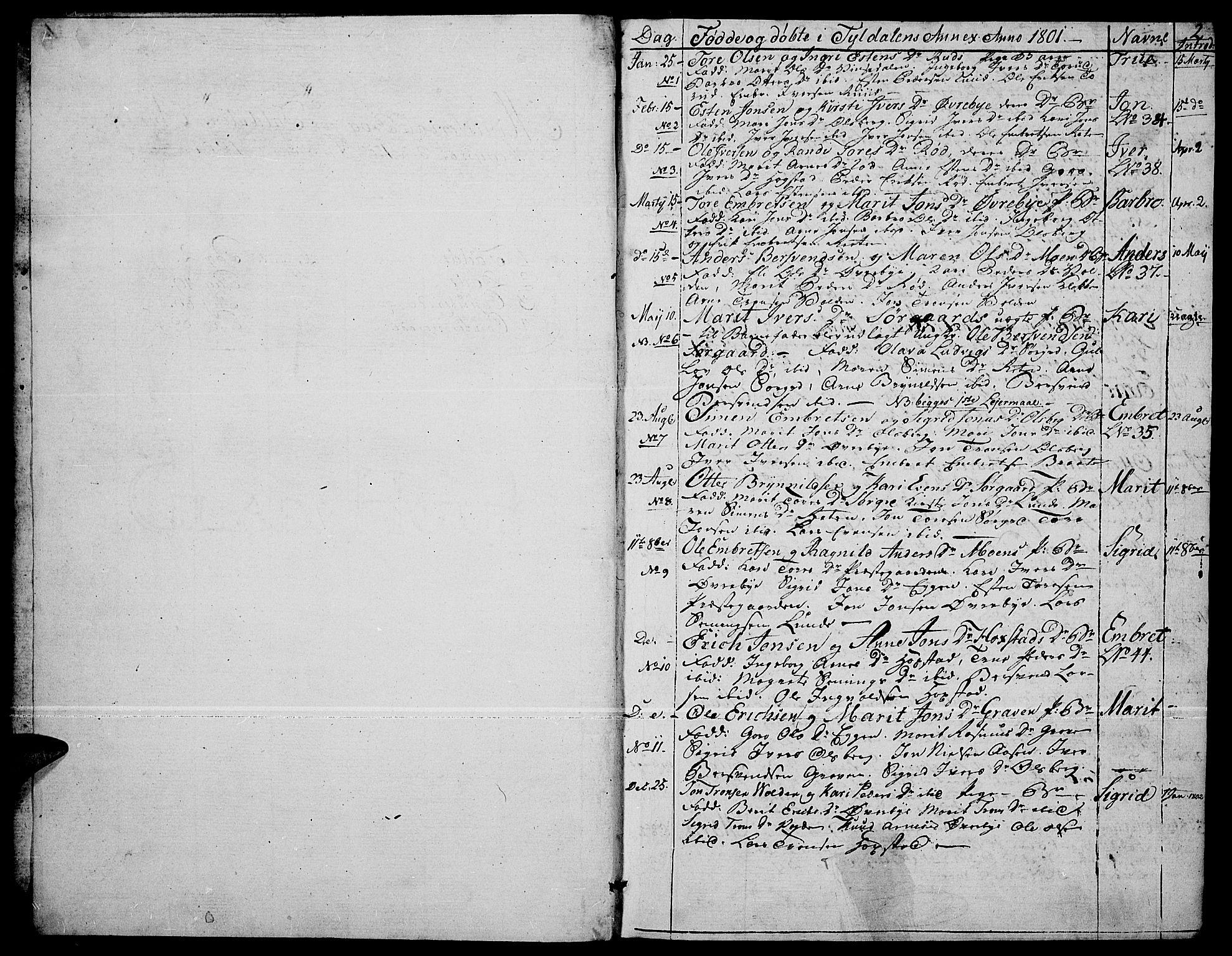 SAH, Tynset prestekontor, Parish register (official) no. 17, 1801-1814, p. 2