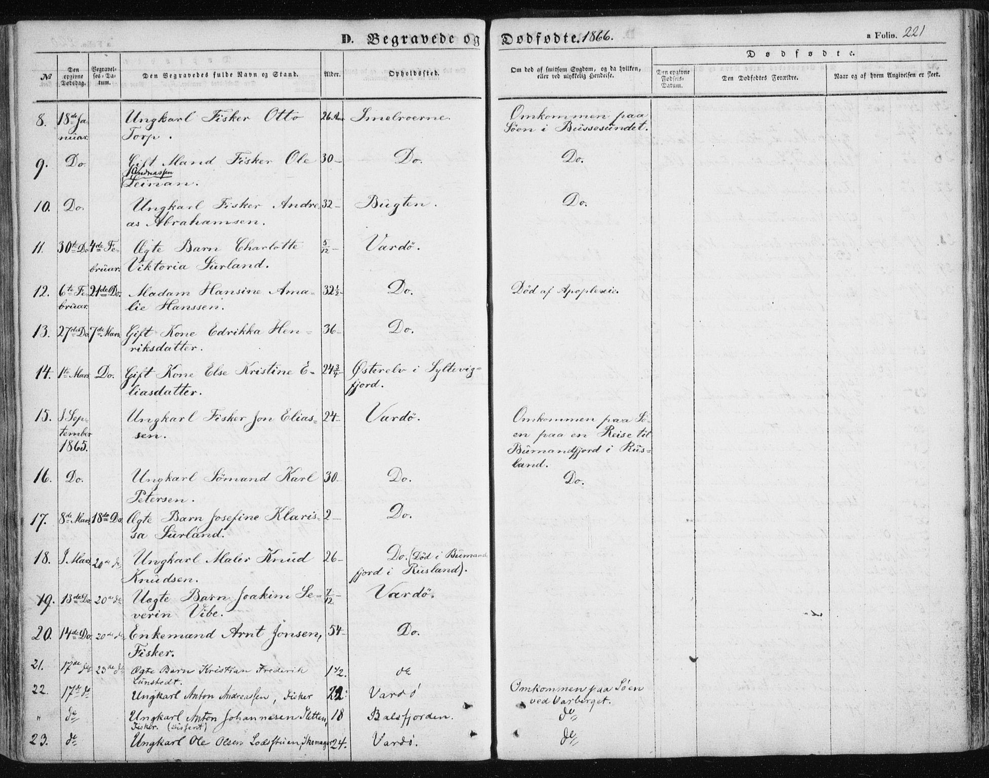 SATØ, Vardø sokneprestkontor, H/Ha/L0004kirke: Parish register (official) no. 4, 1862-1871, p. 221
