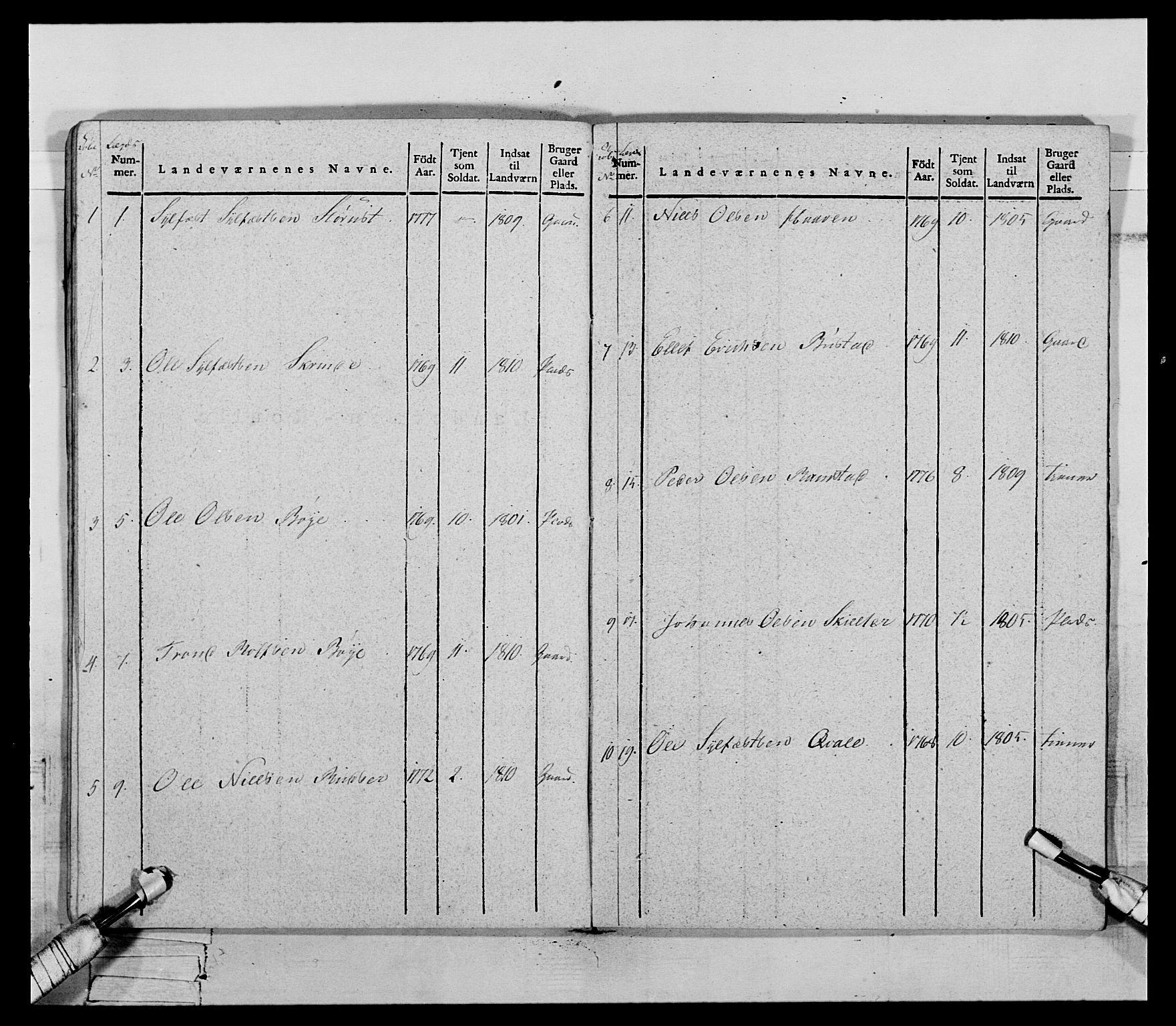 RA, Generalitets- og kommissariatskollegiet, Det kongelige norske kommissariatskollegium, E/Eh/L0069: Opplandske gevorbne infanteriregiment, 1810-1818, p. 646