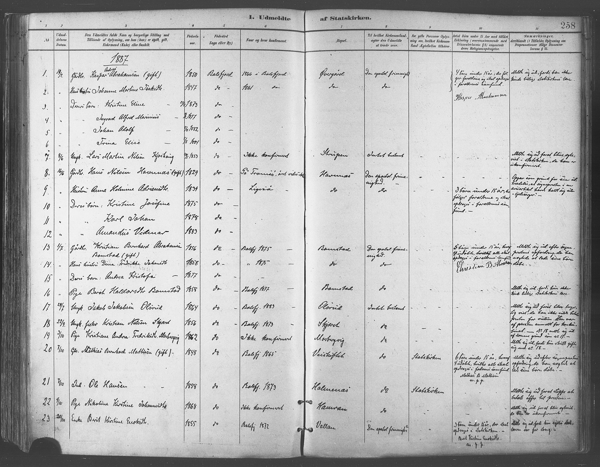 SATØ, Balsfjord sokneprestembete, Parish register (official) no. 5, 1884-1897, p. 258
