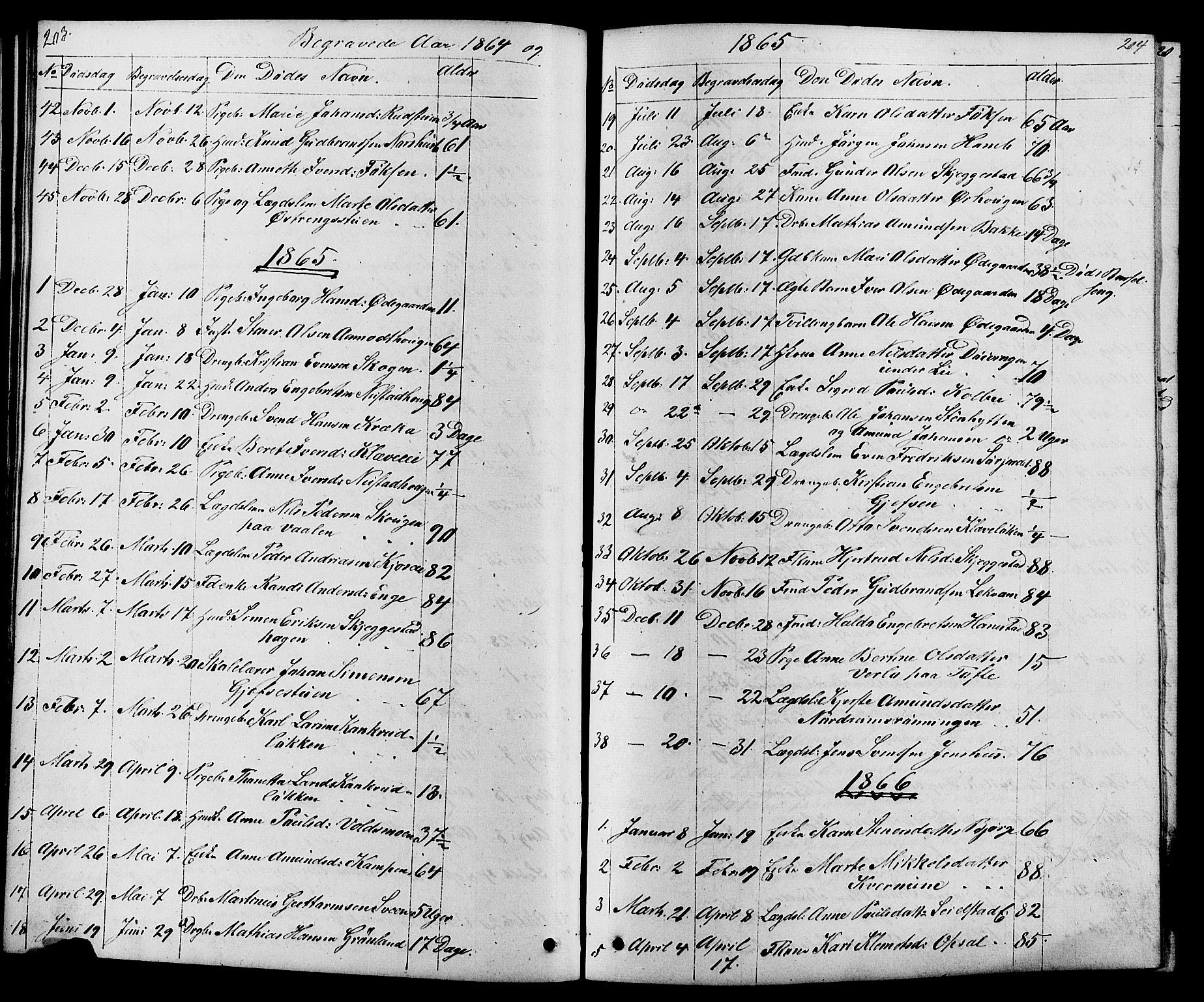 SAH, Østre Gausdal prestekontor, Parish register (copy) no. 1, 1863-1893, p. 203-204