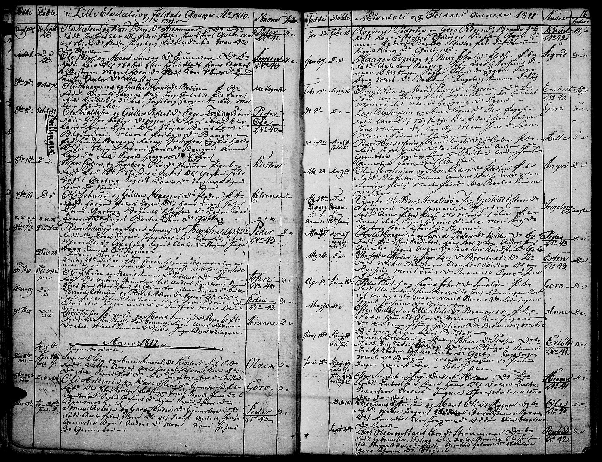 SAH, Tynset prestekontor, Parish register (official) no. 16, 1801-1814, p. 16