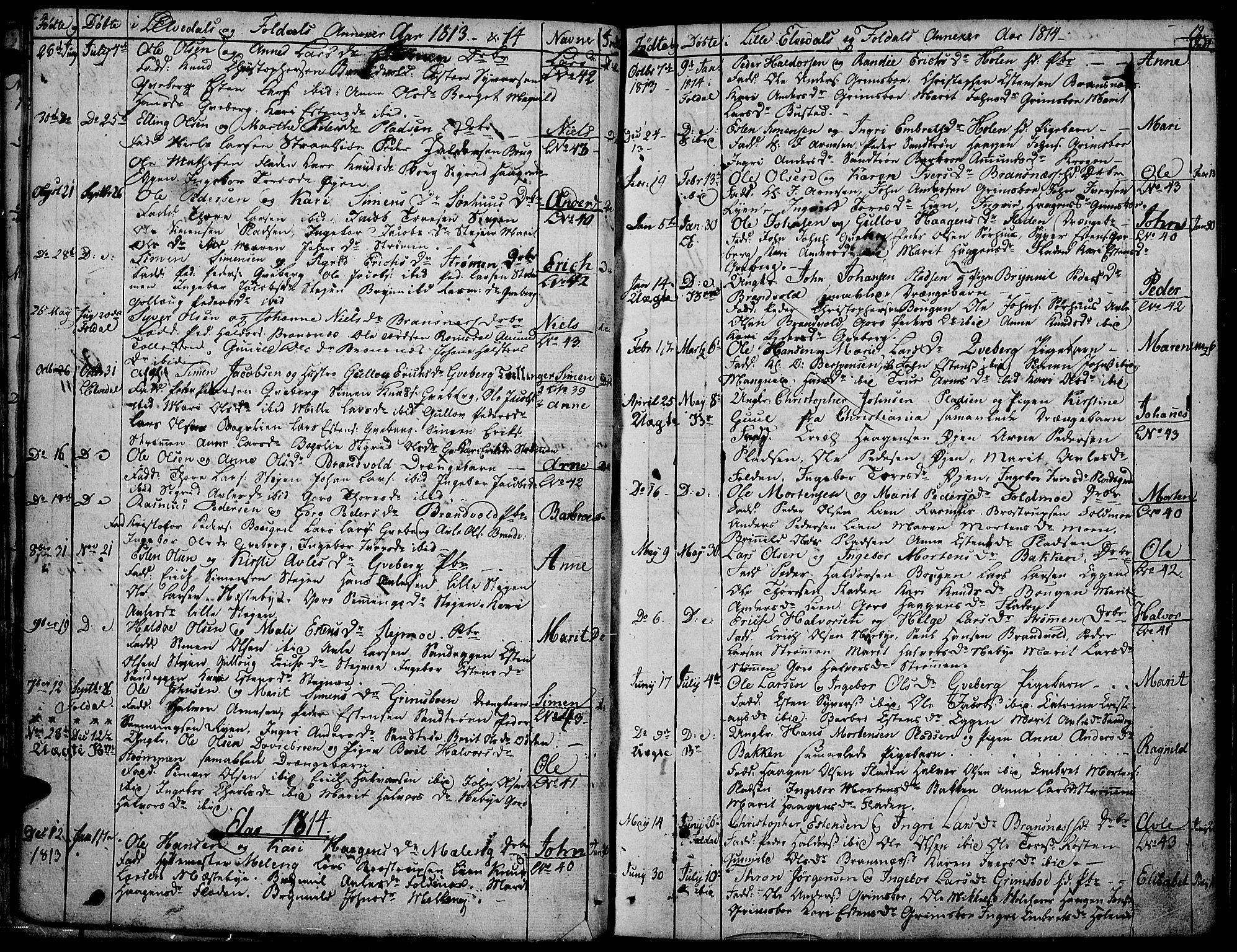 SAH, Tynset prestekontor, Parish register (official) no. 16, 1801-1814, p. 19