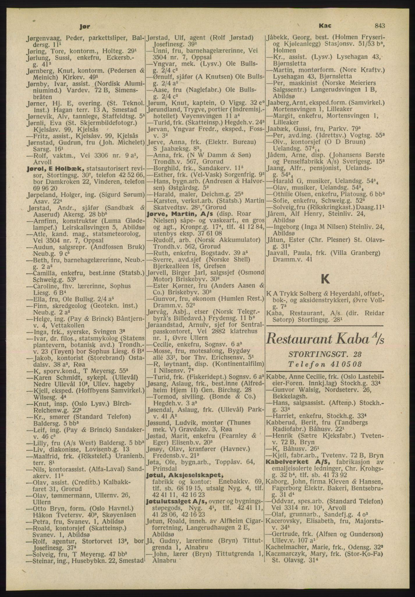 PUBL, Kristiania/Oslo adressebok, 1955, p. 843