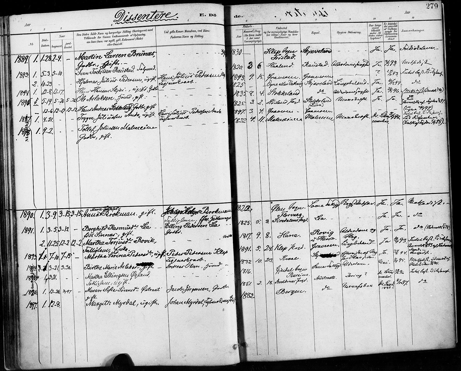 SAST, Høyland sokneprestkontor, 30BA/L0013: Parish register (official) no. A 13.2, 1889-1898, p. 279