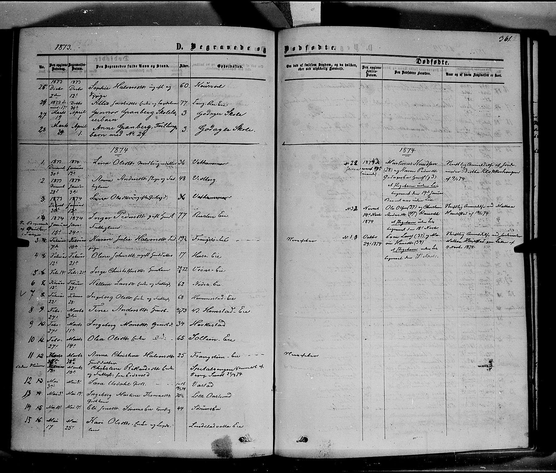SAH, Stange prestekontor, K/L0013: Parish register (official) no. 13, 1862-1879, p. 361